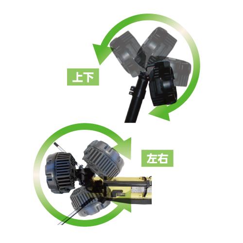 ライト部分は可動式で上下左右に調整可能