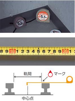 【ESCOオリジナル】非導電(絶縁)メジャー-イメージ01