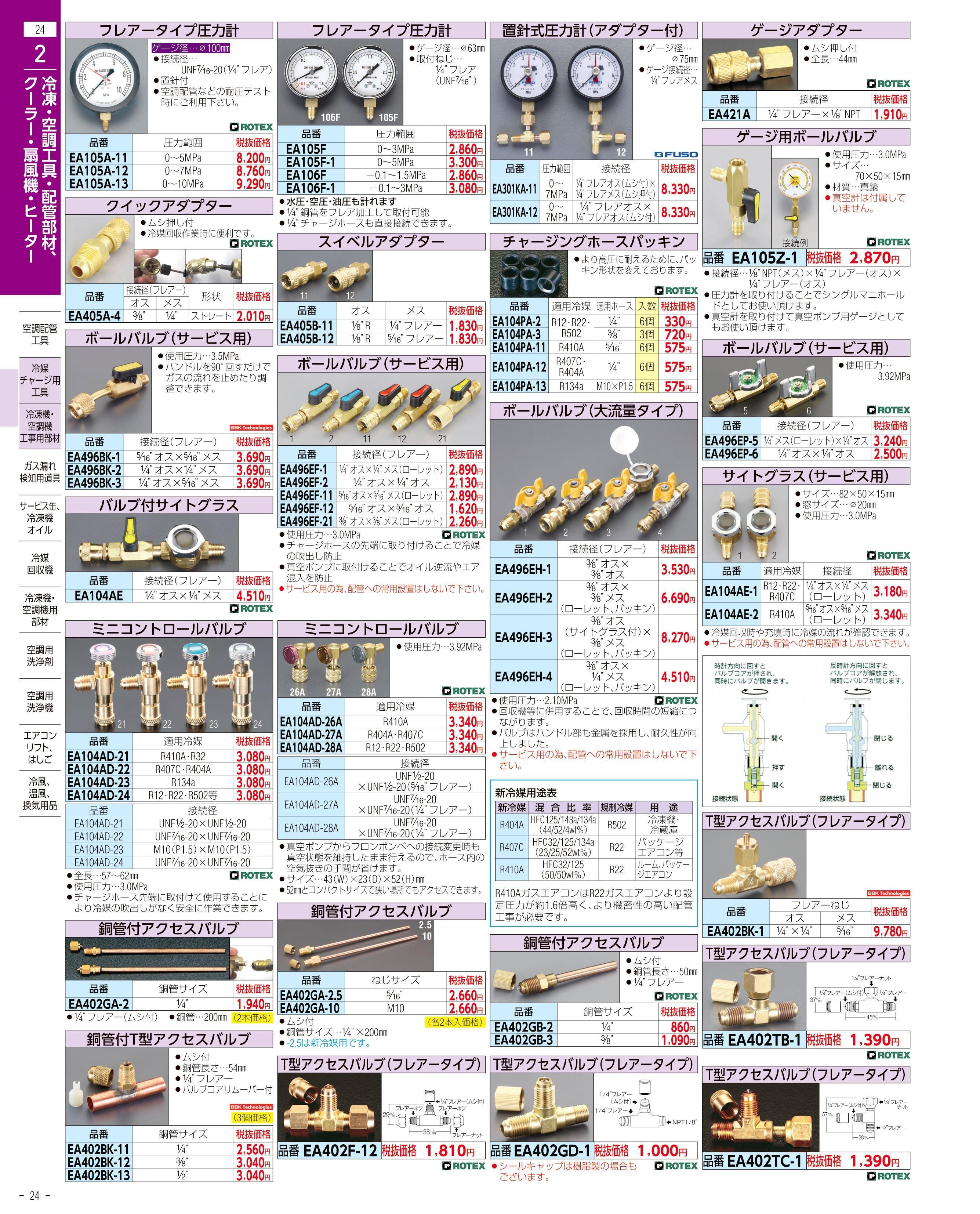 エスコ便利カタログ24ページ