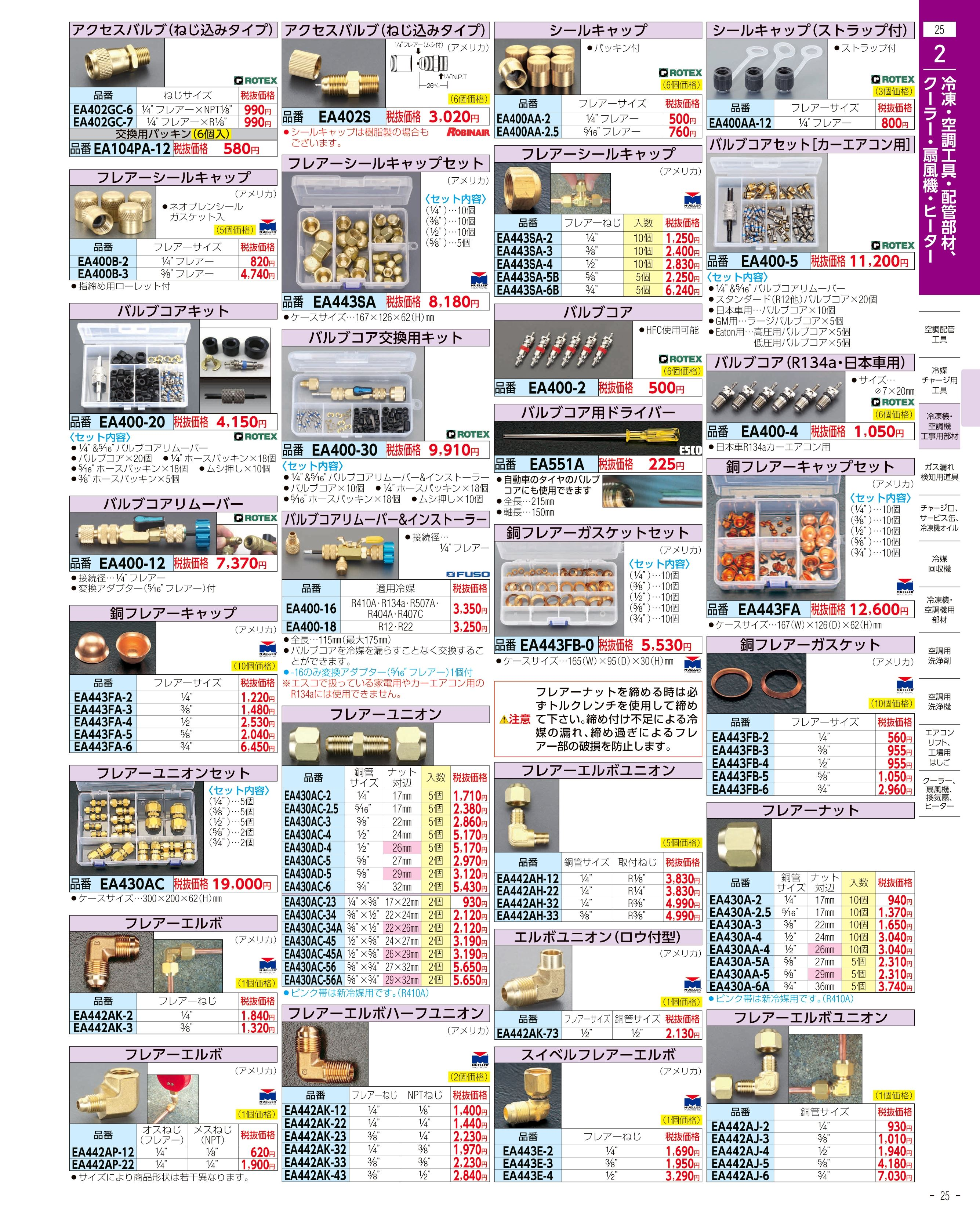 エスコ便利カタログ25ページ