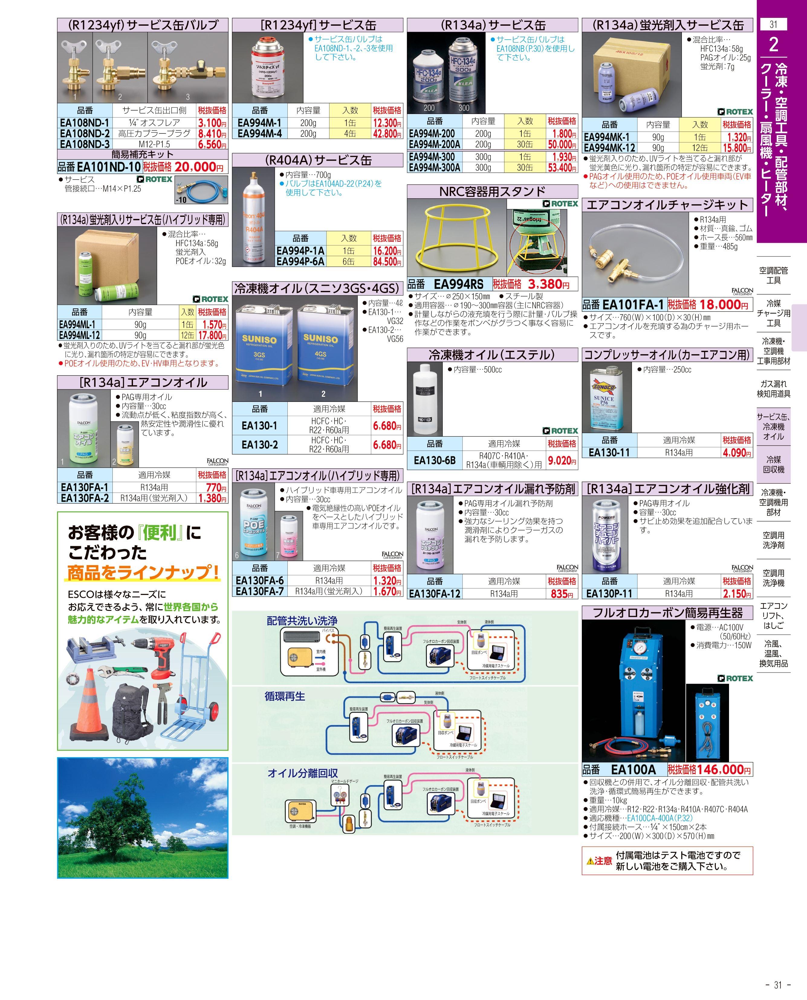 エスコ便利カタログ31ページ