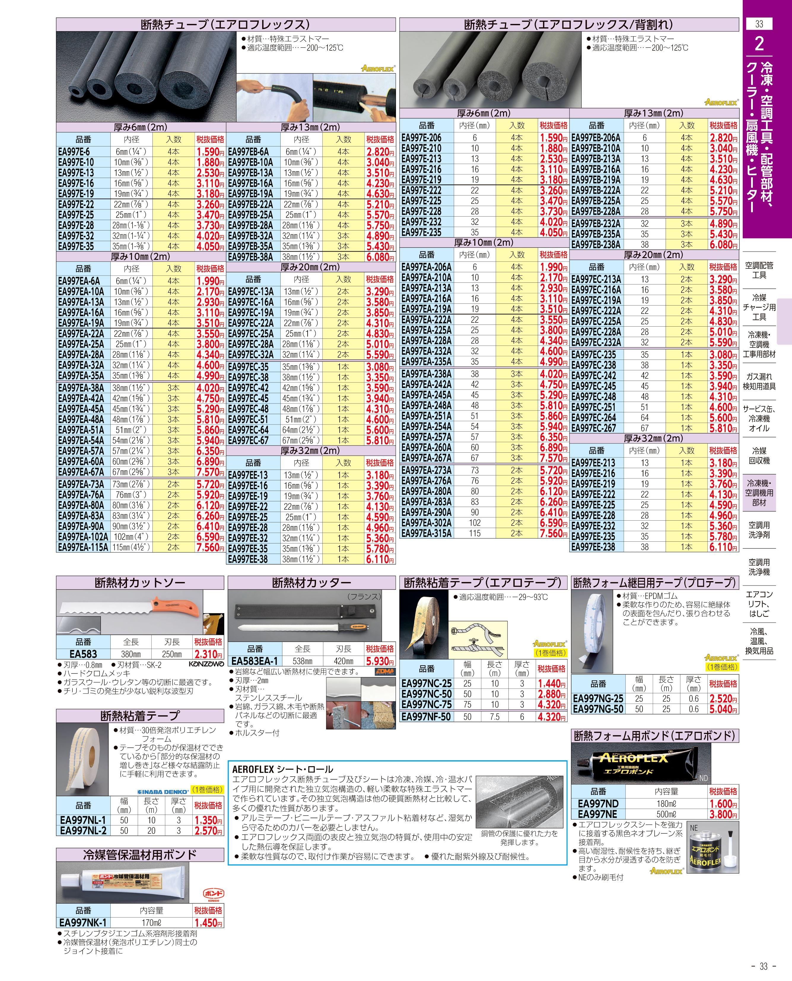 エスコ便利カタログ33ページ