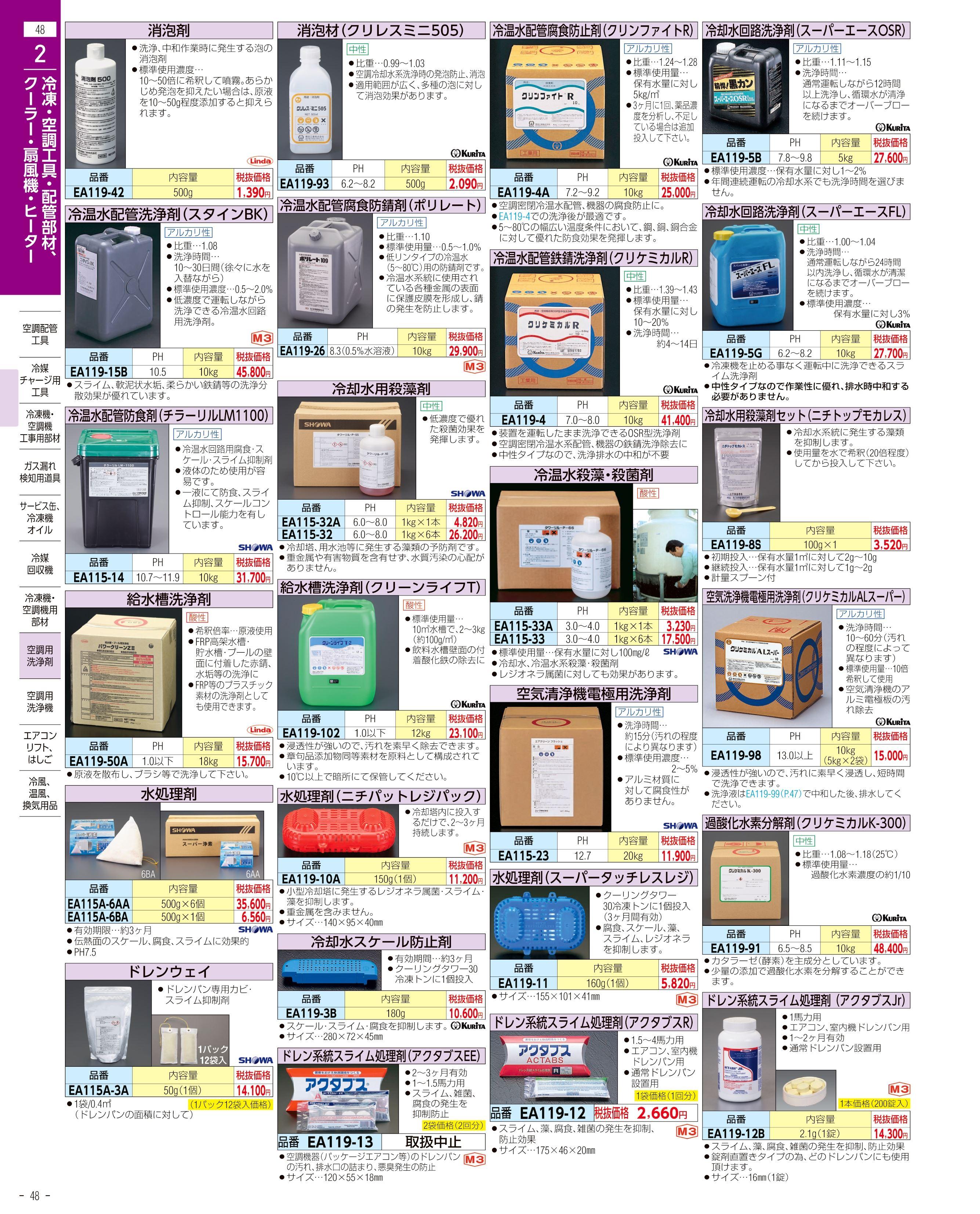 エスコ便利カタログ48ページ