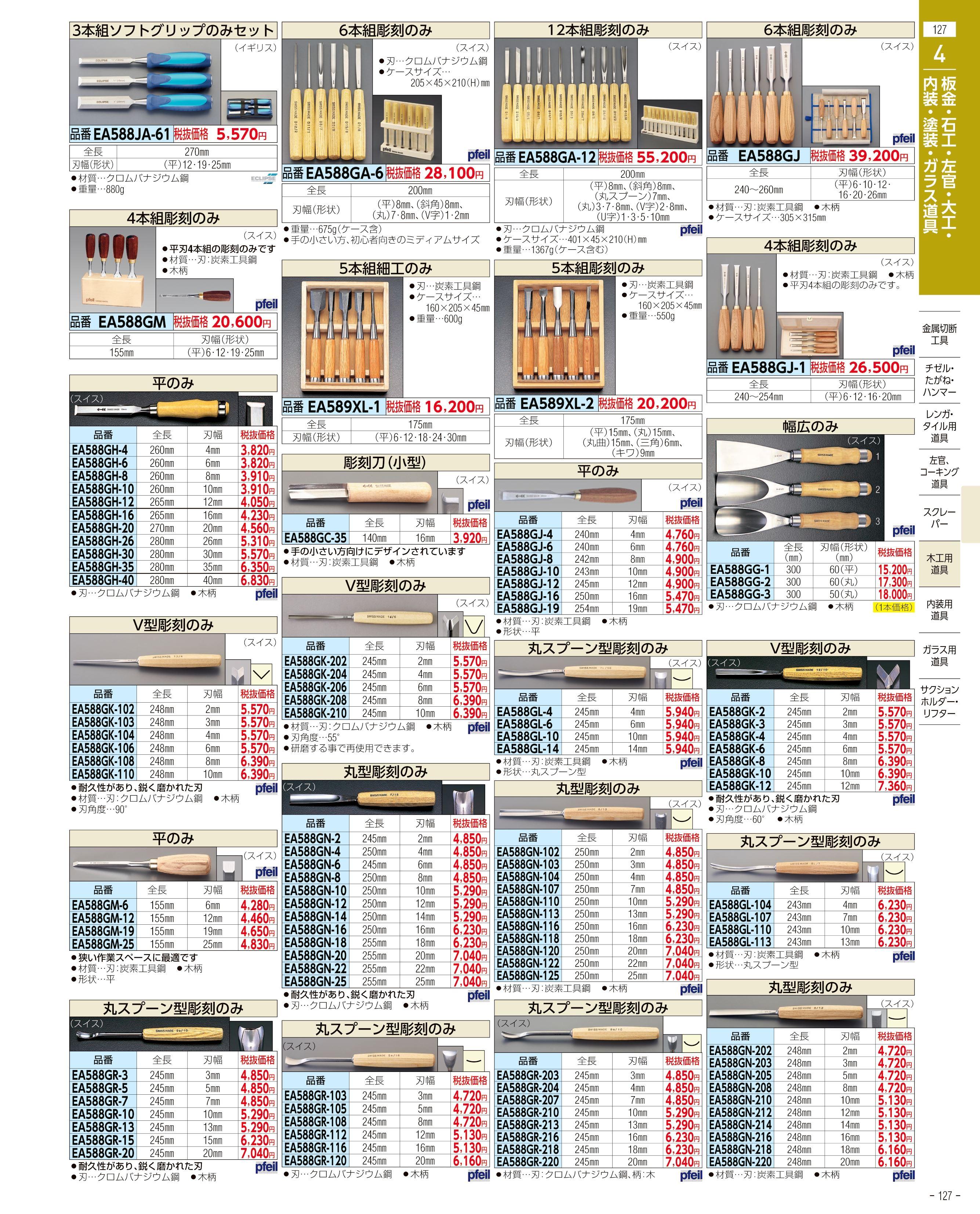 エスコ便利カタログ127ページ