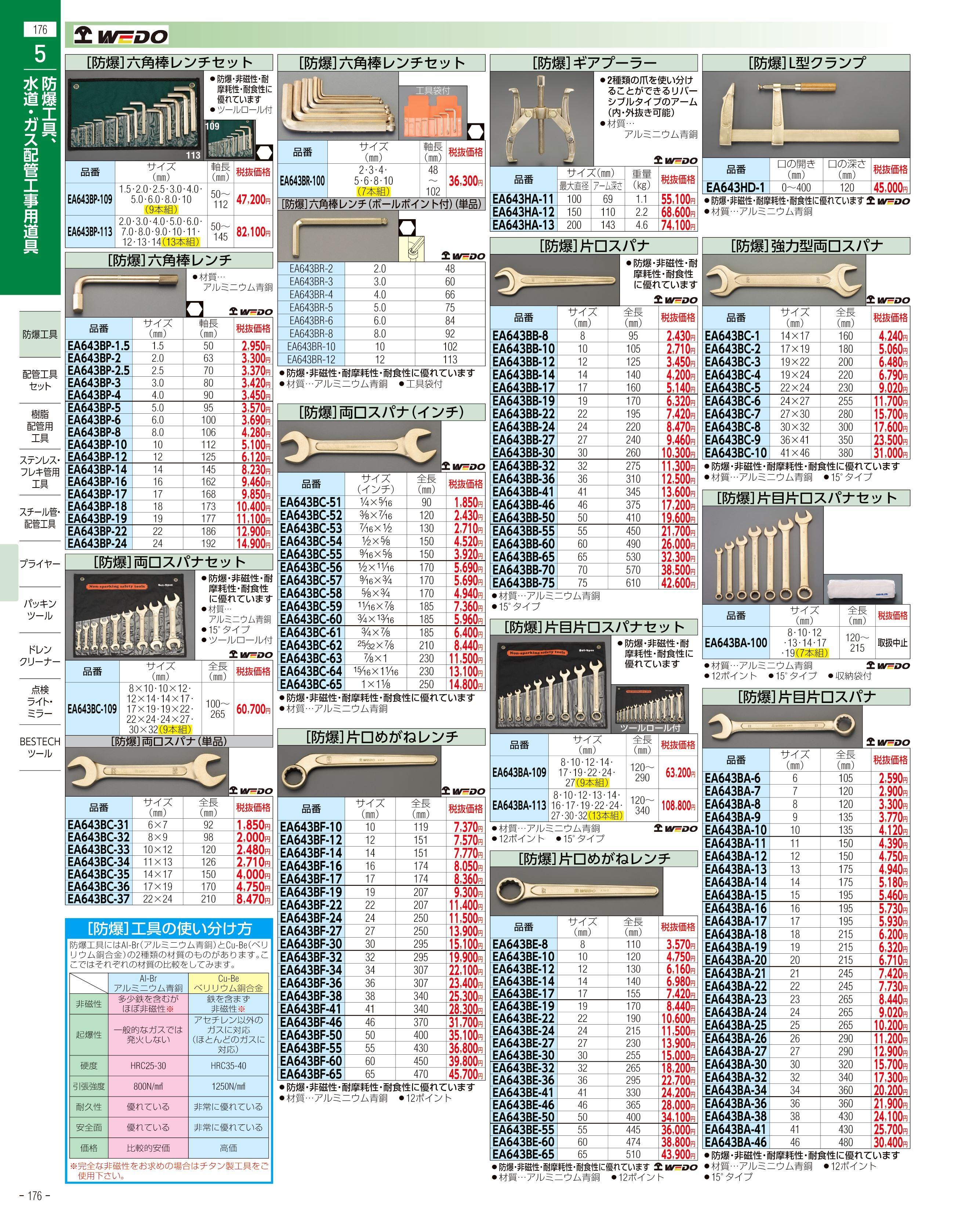 エスコ便利カタログ176ページ