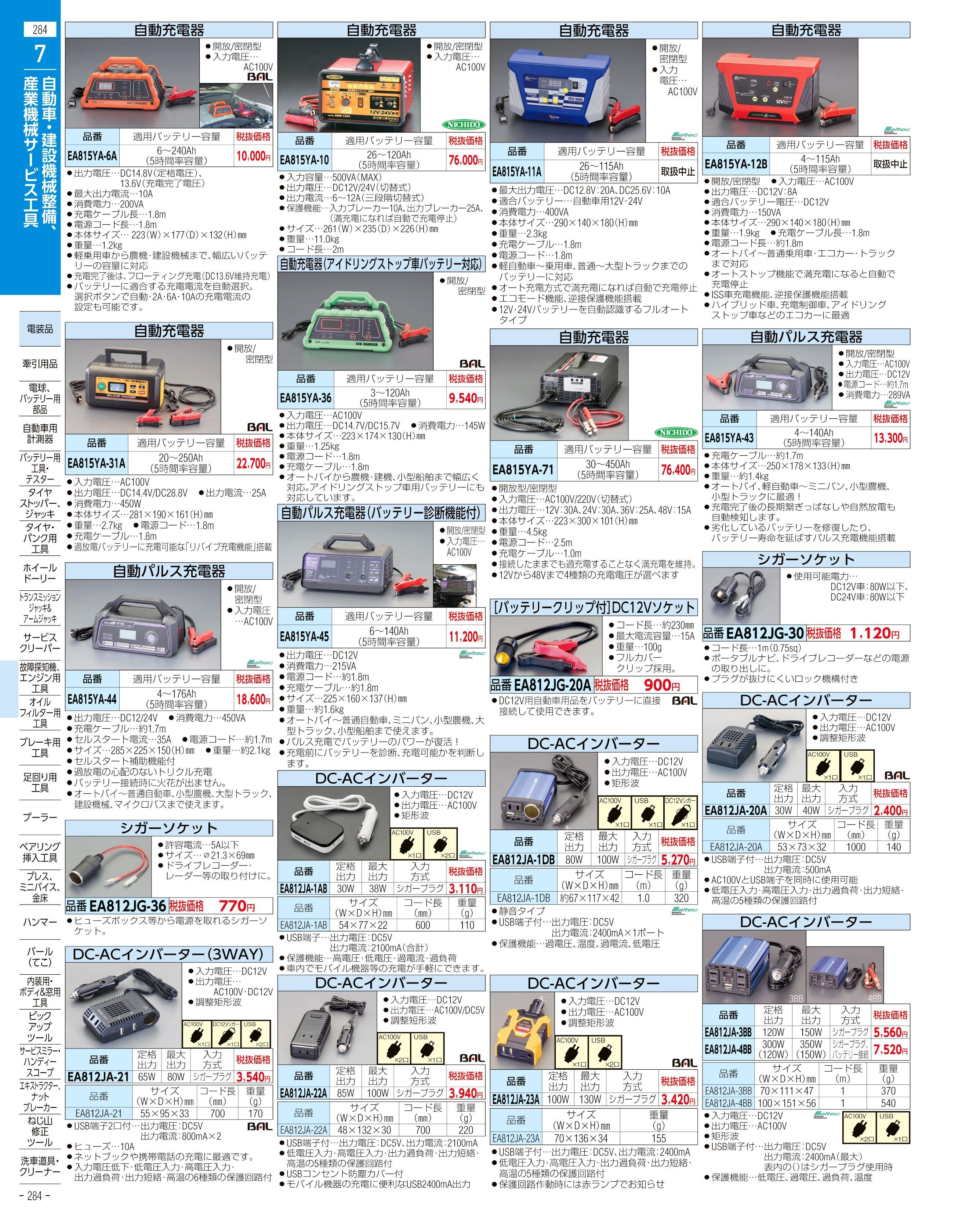 エスコ便利カタログ284ページ