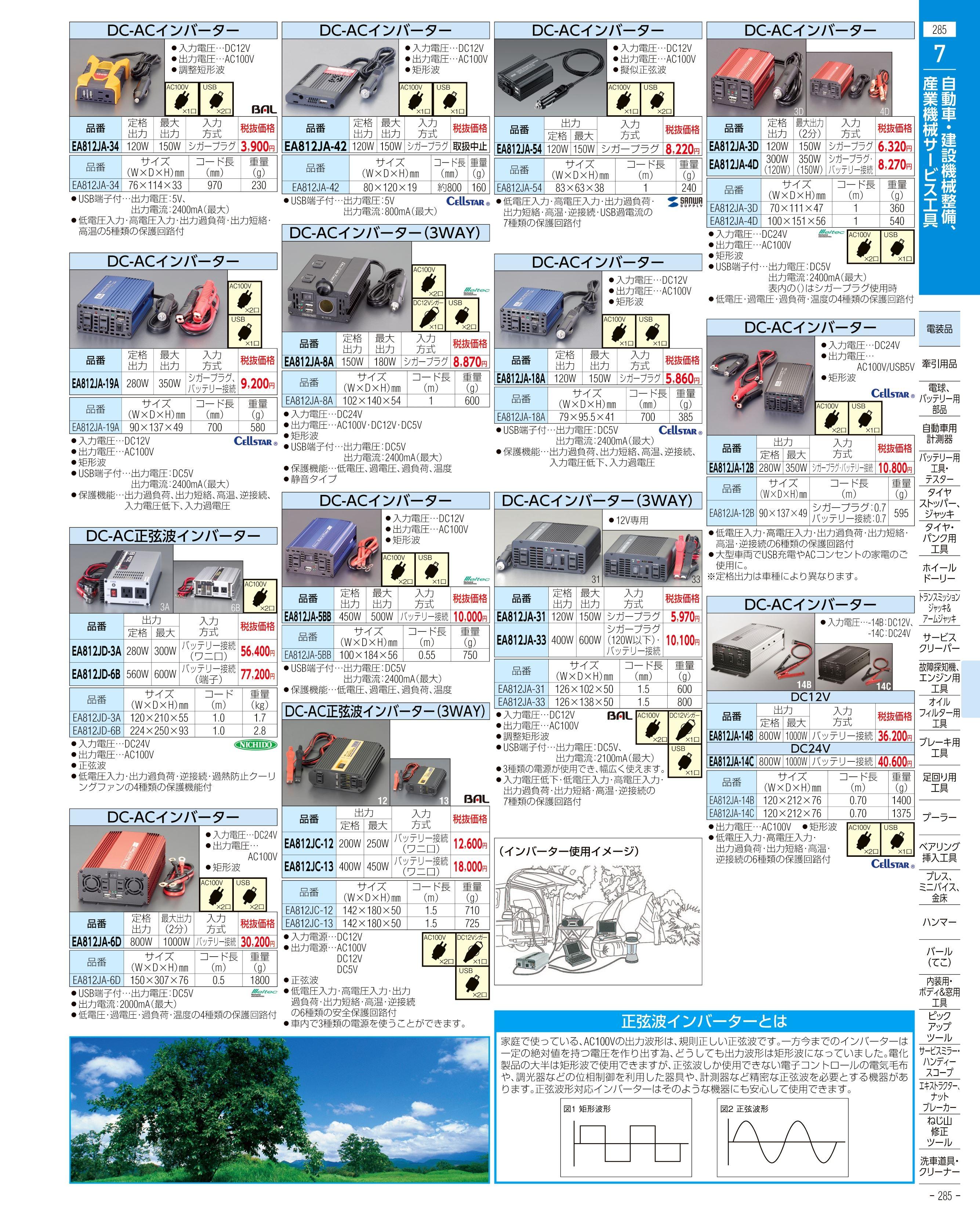 エスコ便利カタログ285ページ
