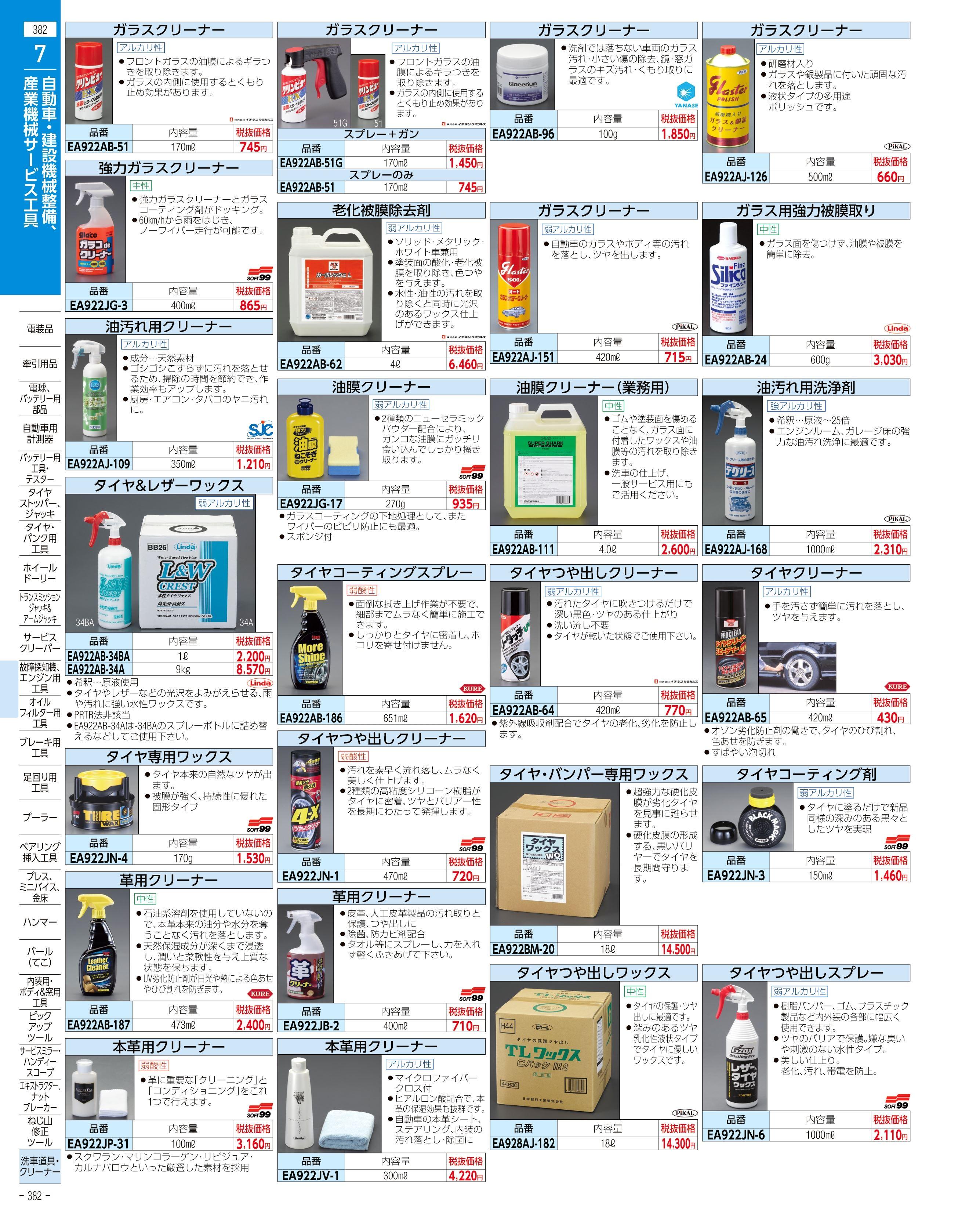 エスコ便利カタログ382ページ
