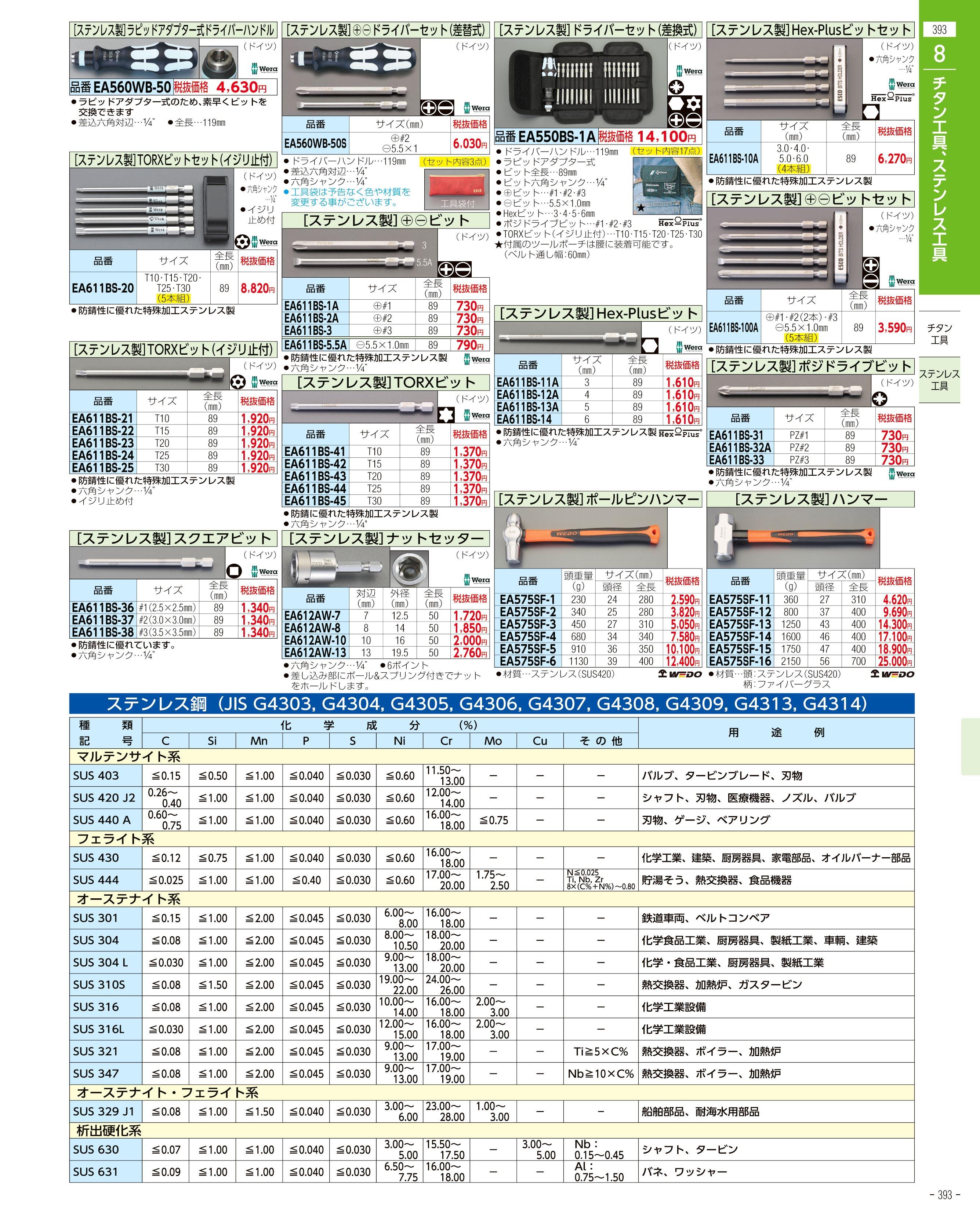 エスコ便利カタログ393ページ