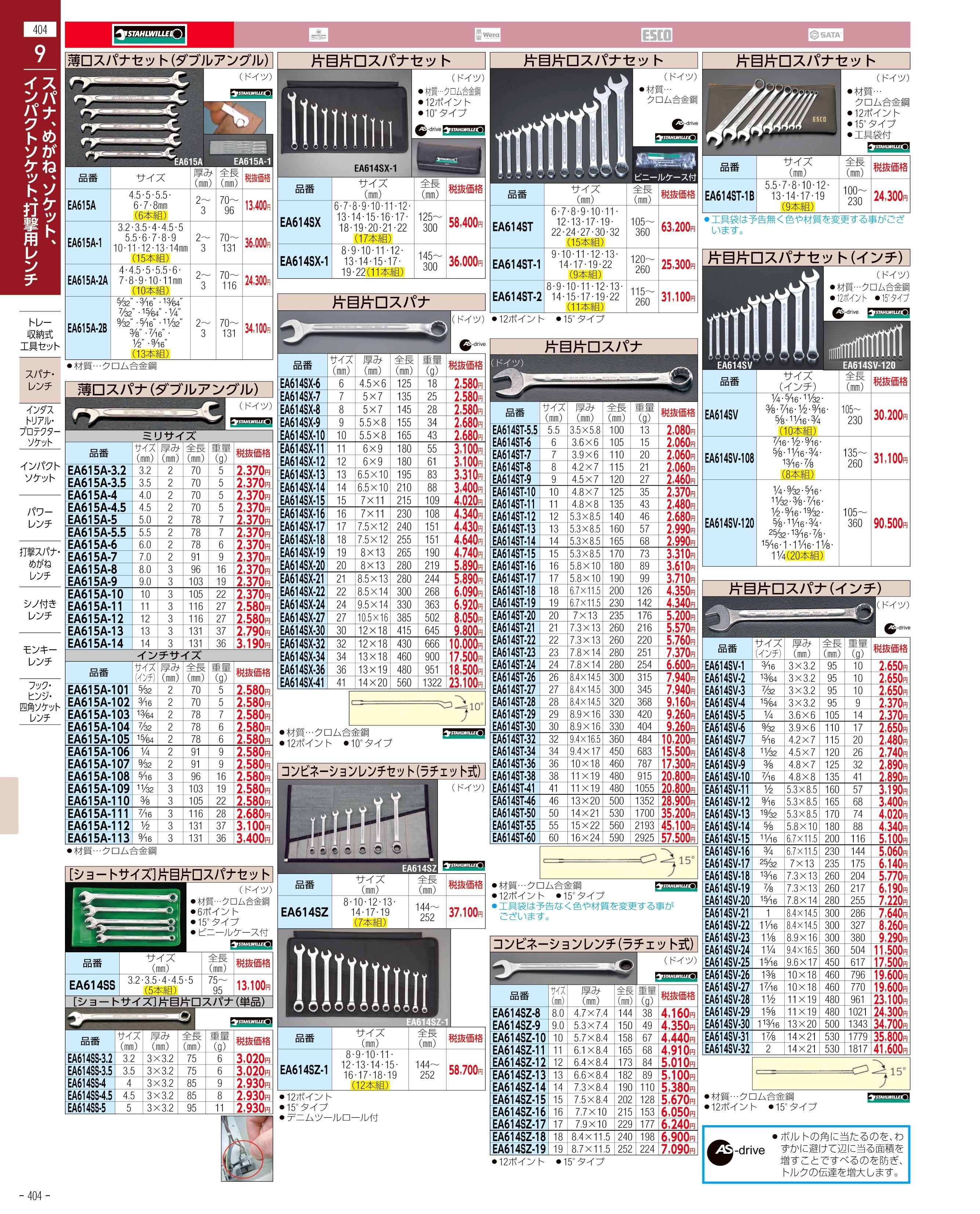 エスコ便利カタログ404ページ