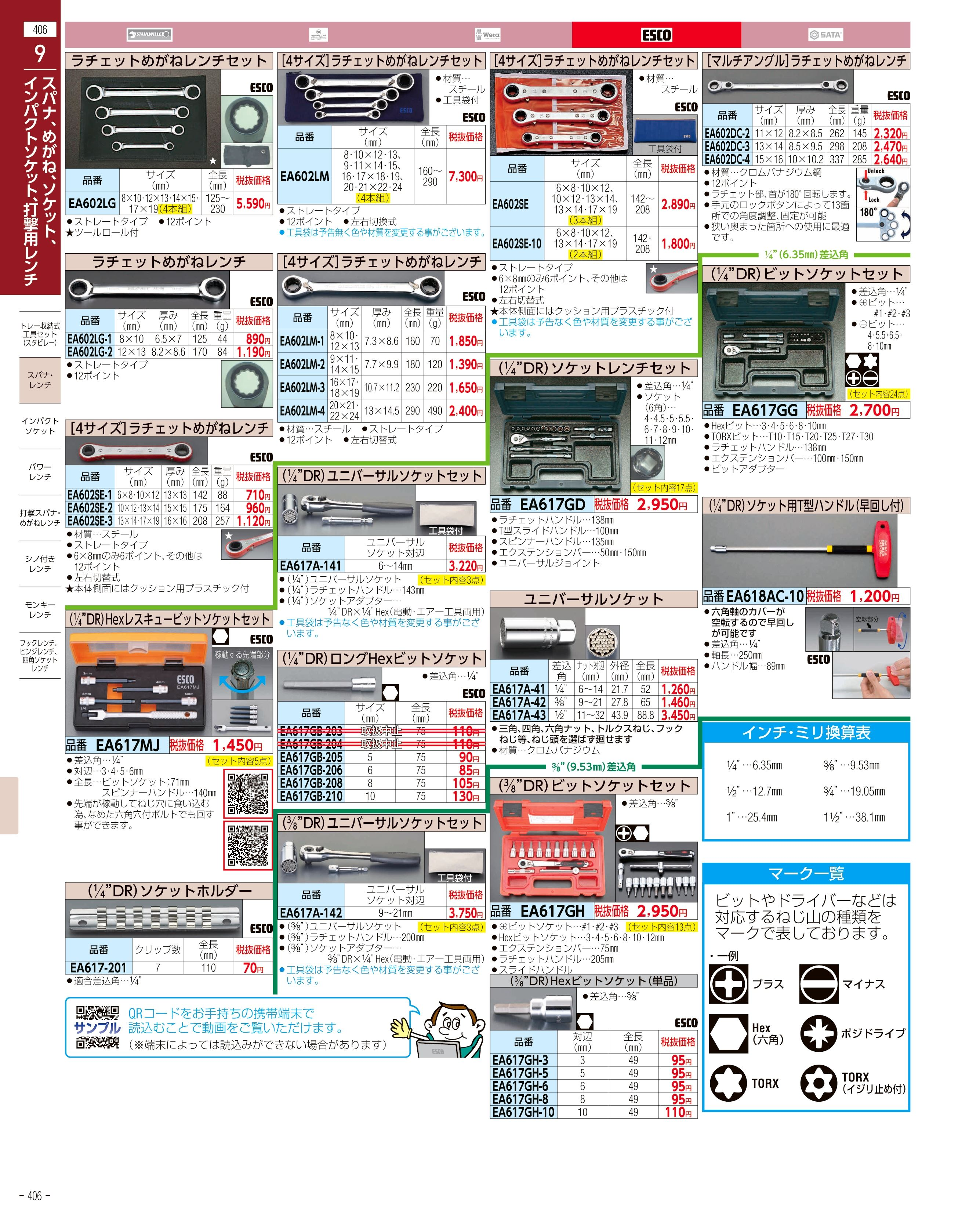 エスコ便利カタログ406ページ