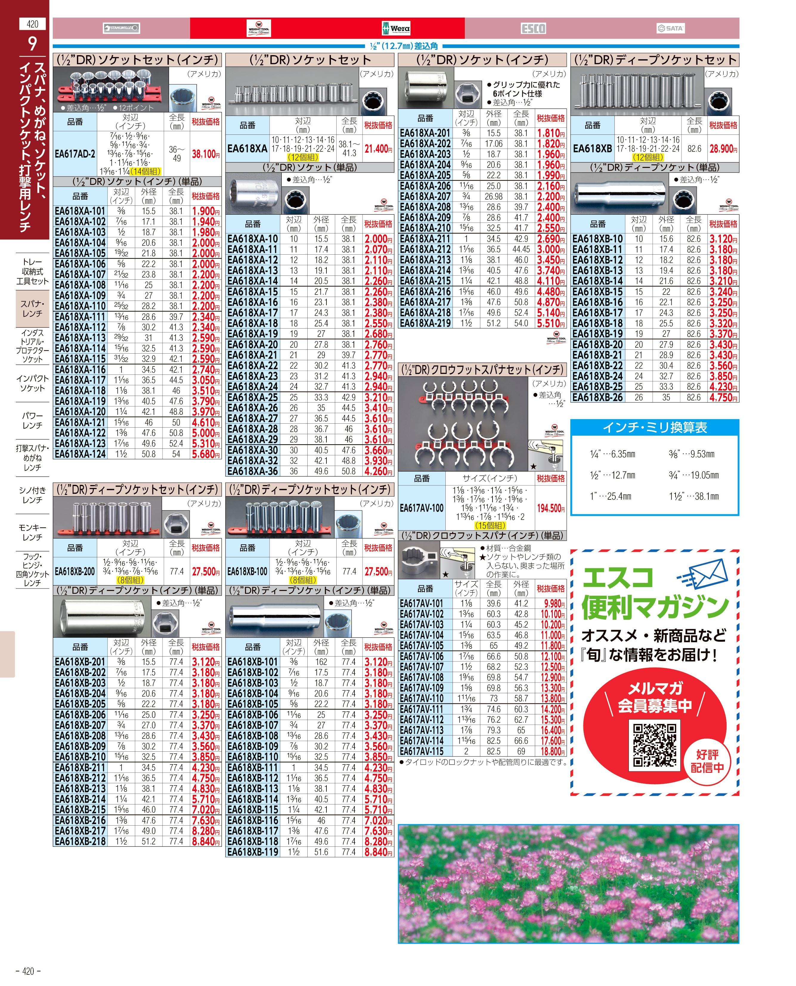 エスコ便利カタログ420ページ