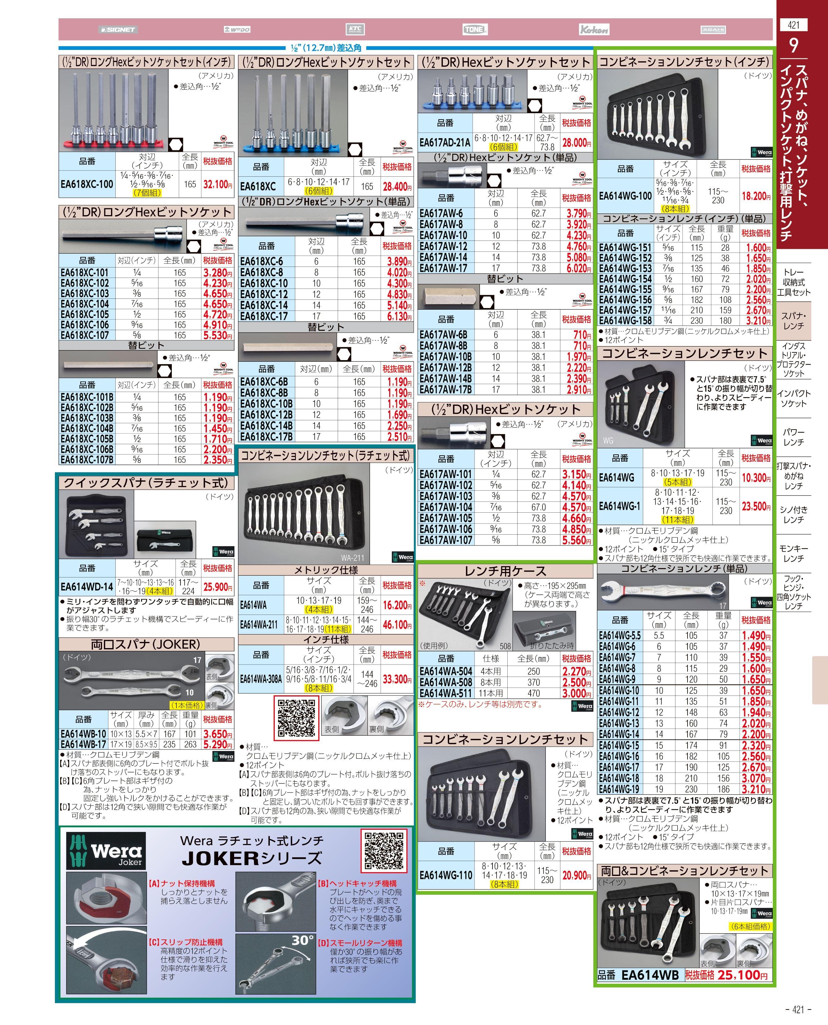 エスコ便利カタログ421ページ