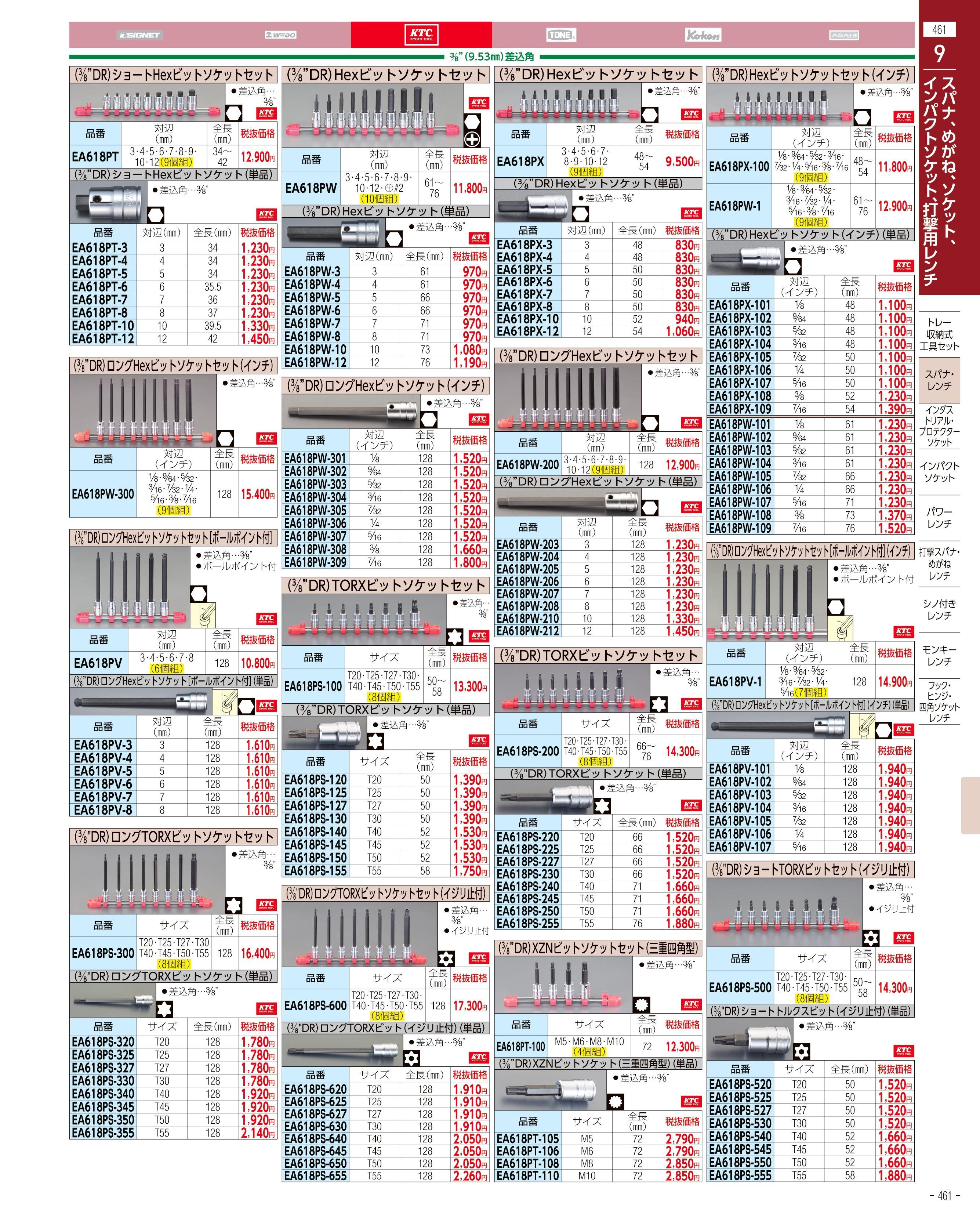 エスコ便利カタログ461ページ