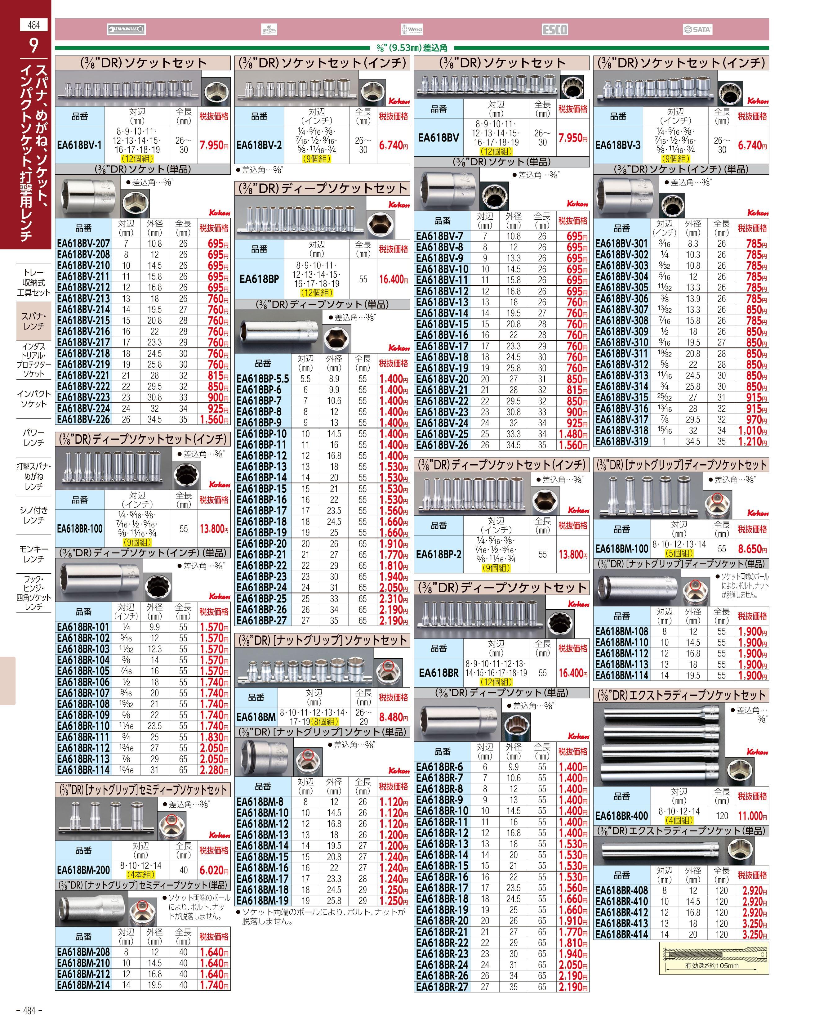 エスコ便利カタログ484ページ
