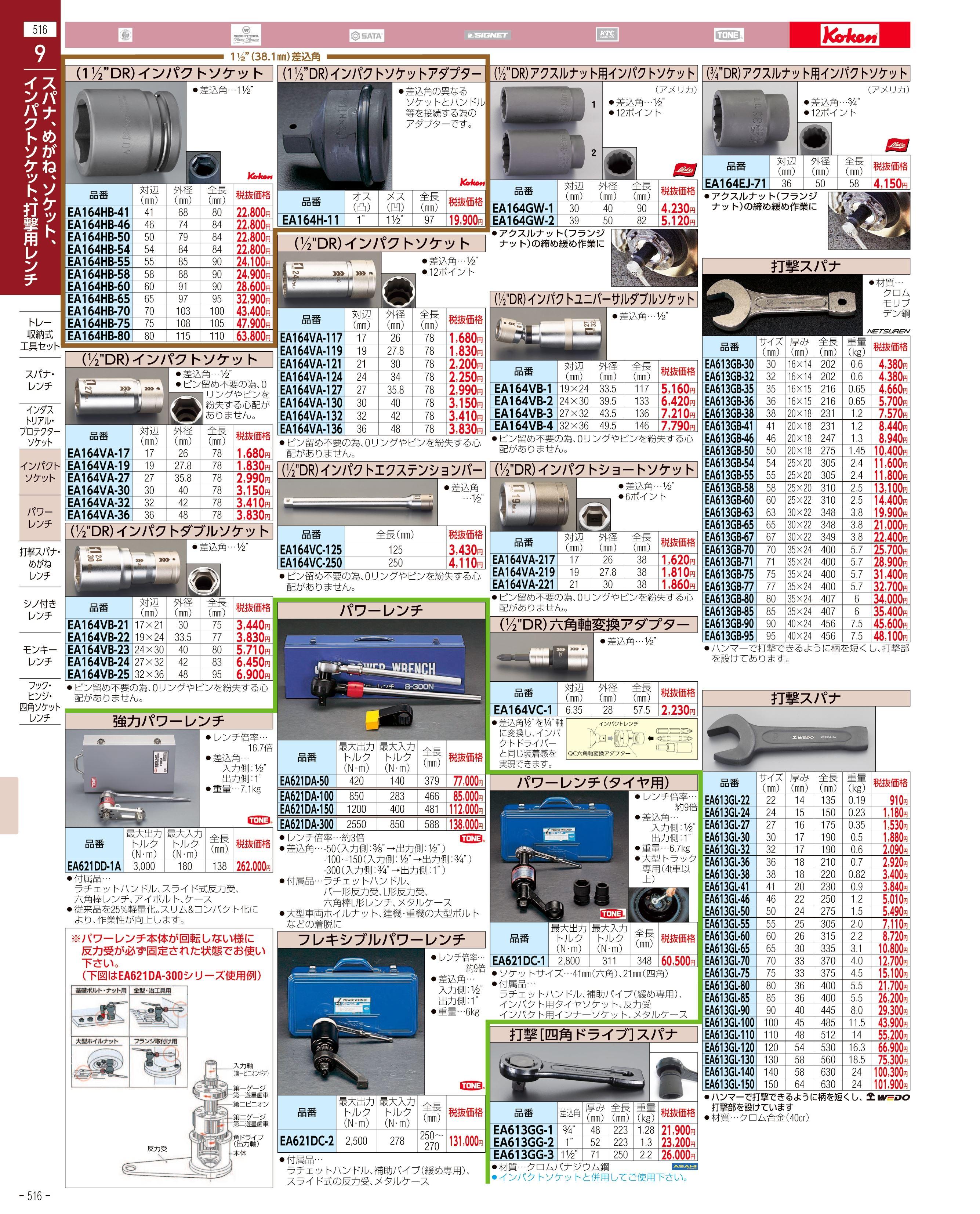 エスコ便利カタログ516ページ