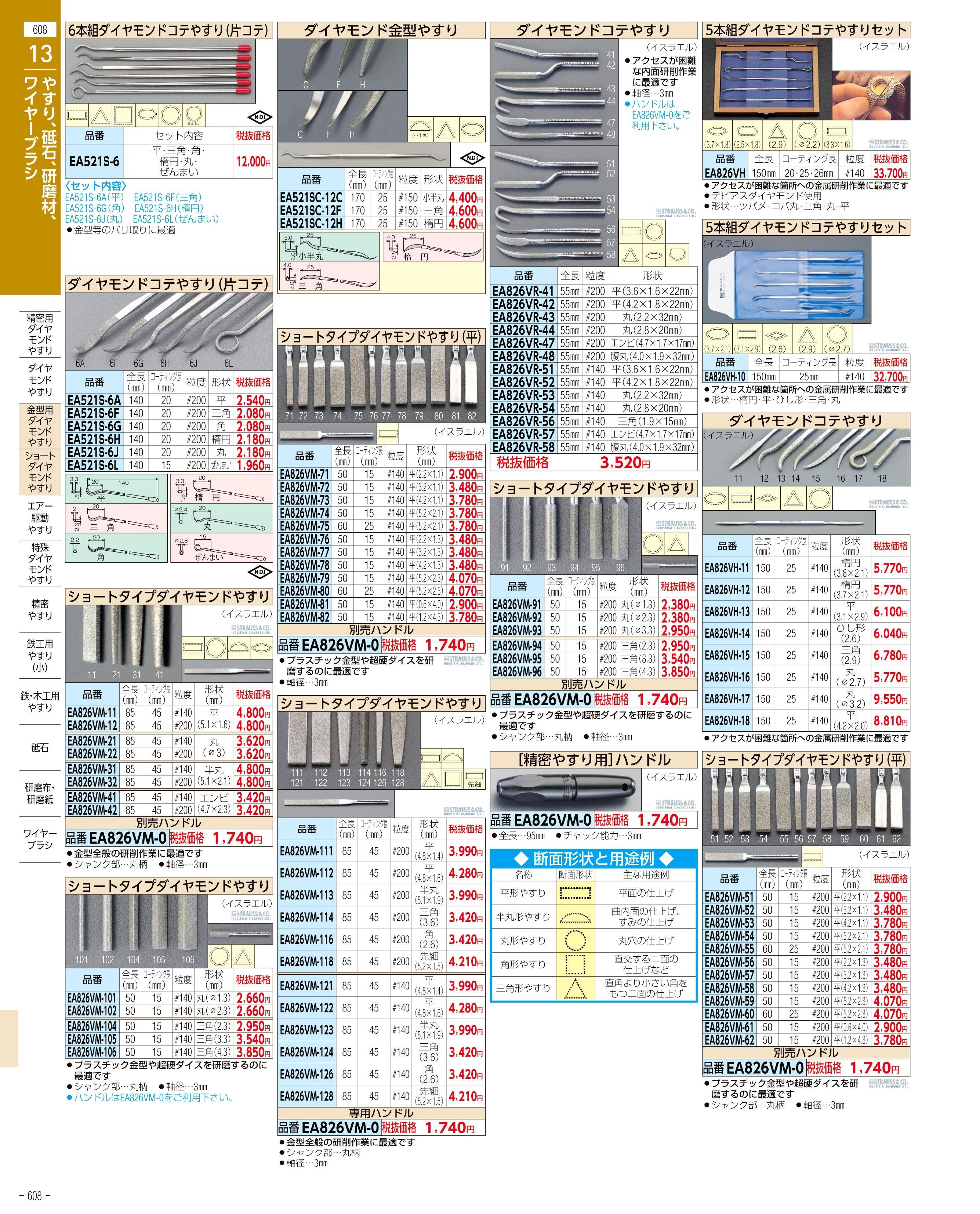 エスコ便利カタログ608ページ