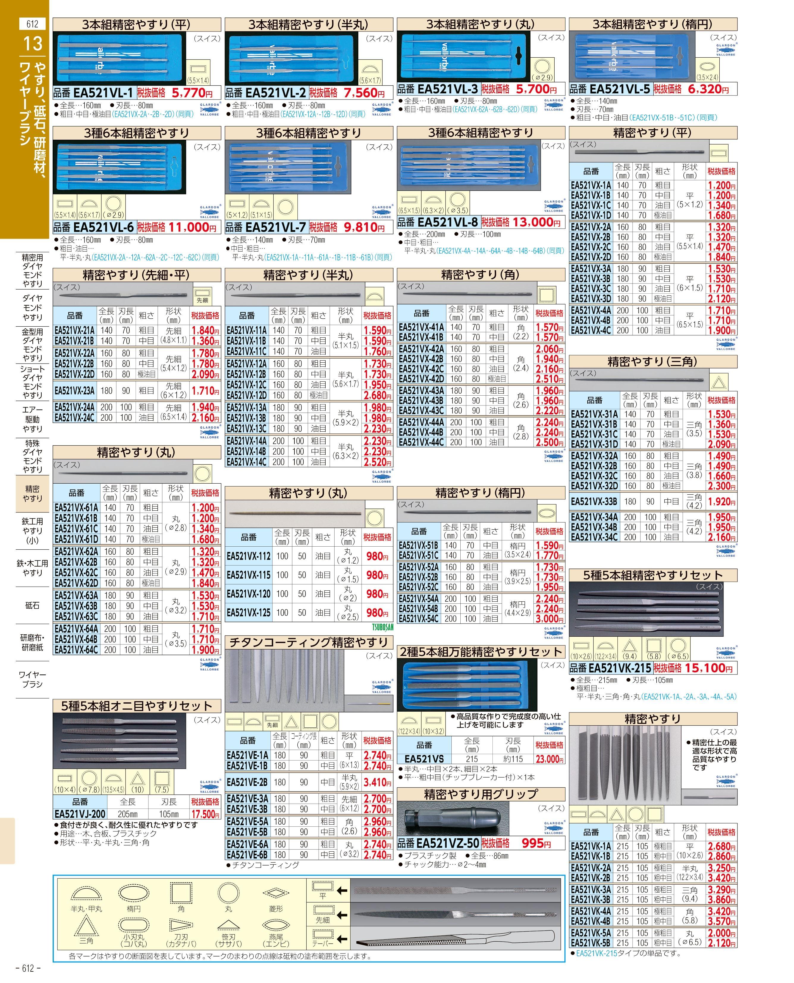 エスコ便利カタログ612ページ