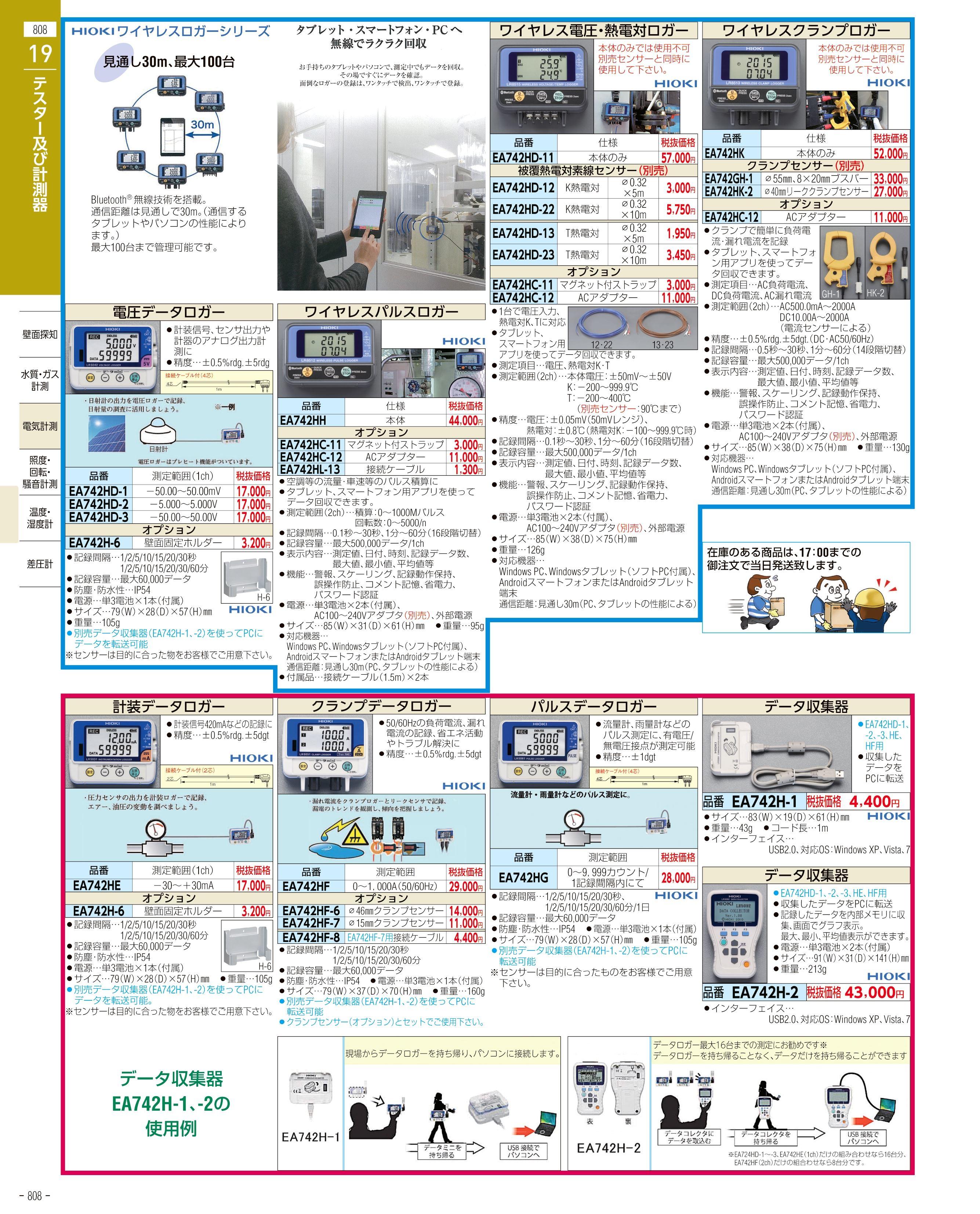 エスコ便利カタログ808ページ