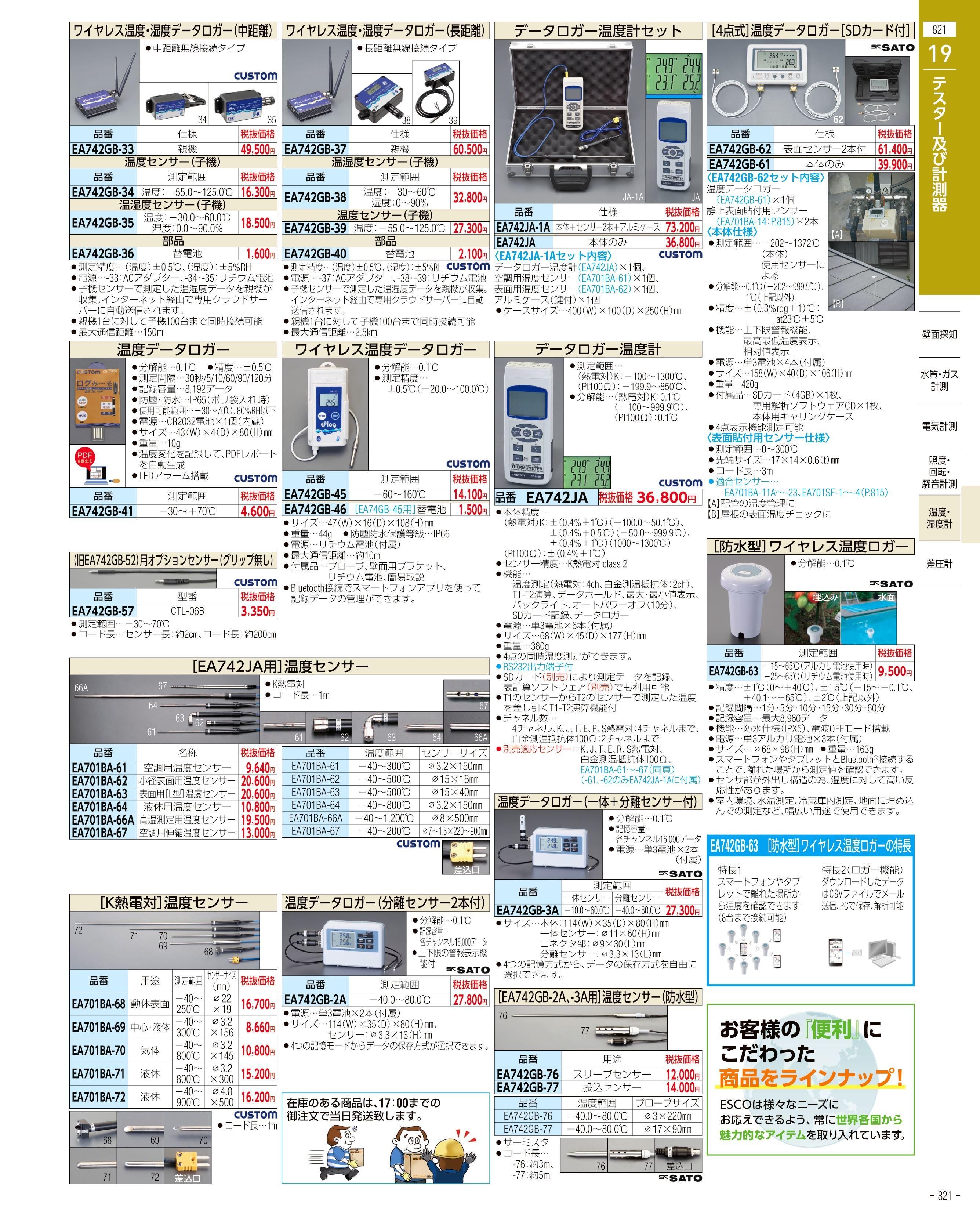 エスコ便利カタログ821ページ