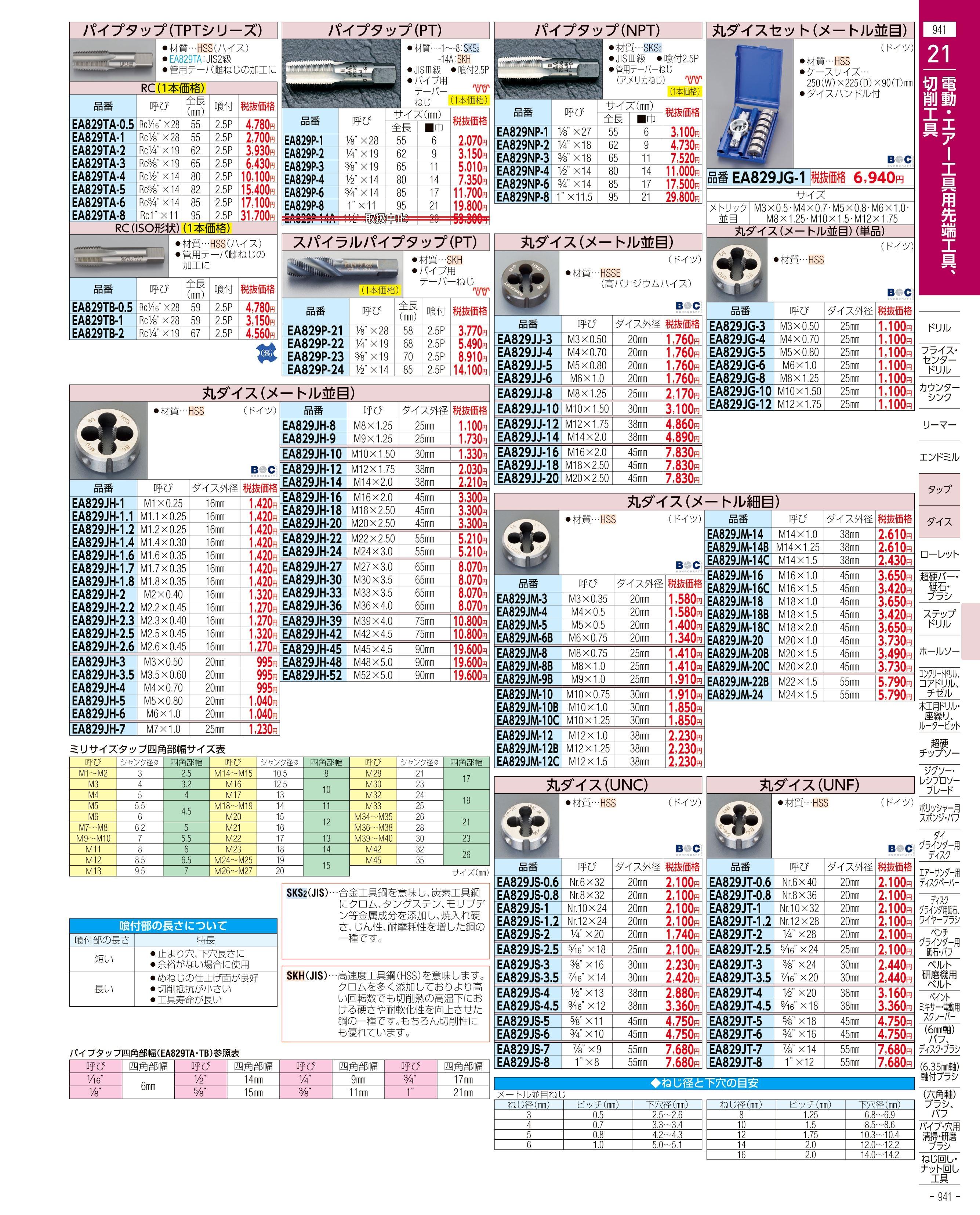 エスコ便利カタログ941ページ