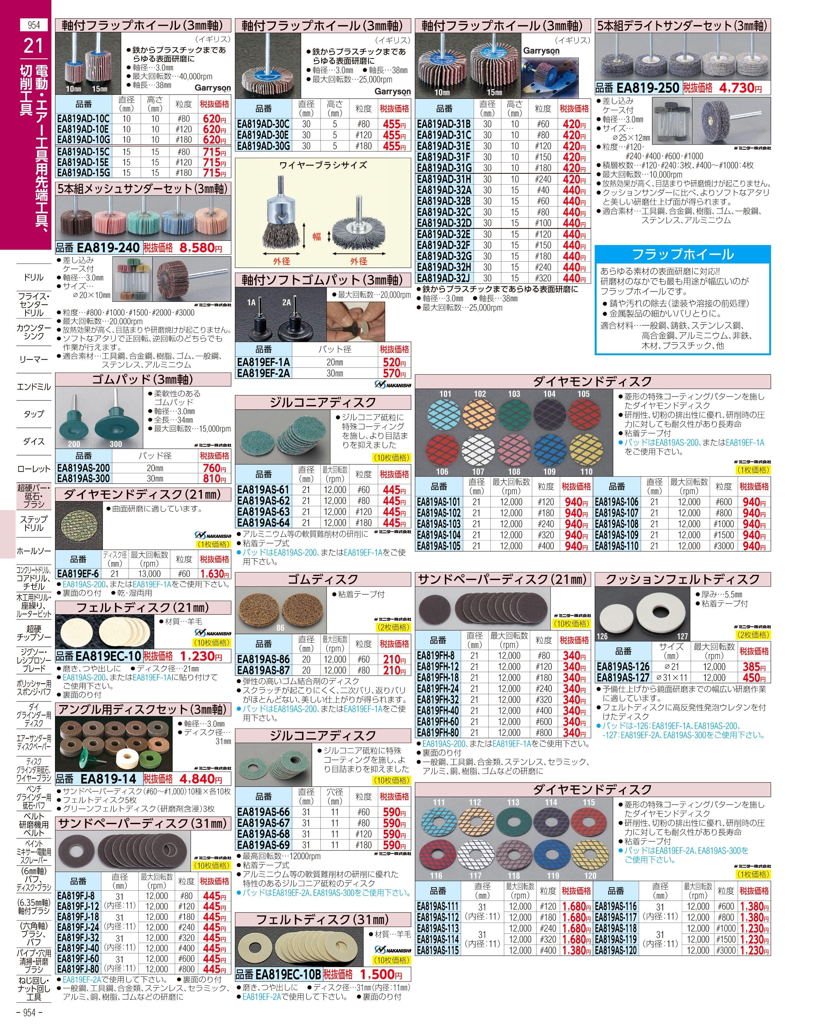 エスコ便利カタログ954ページ