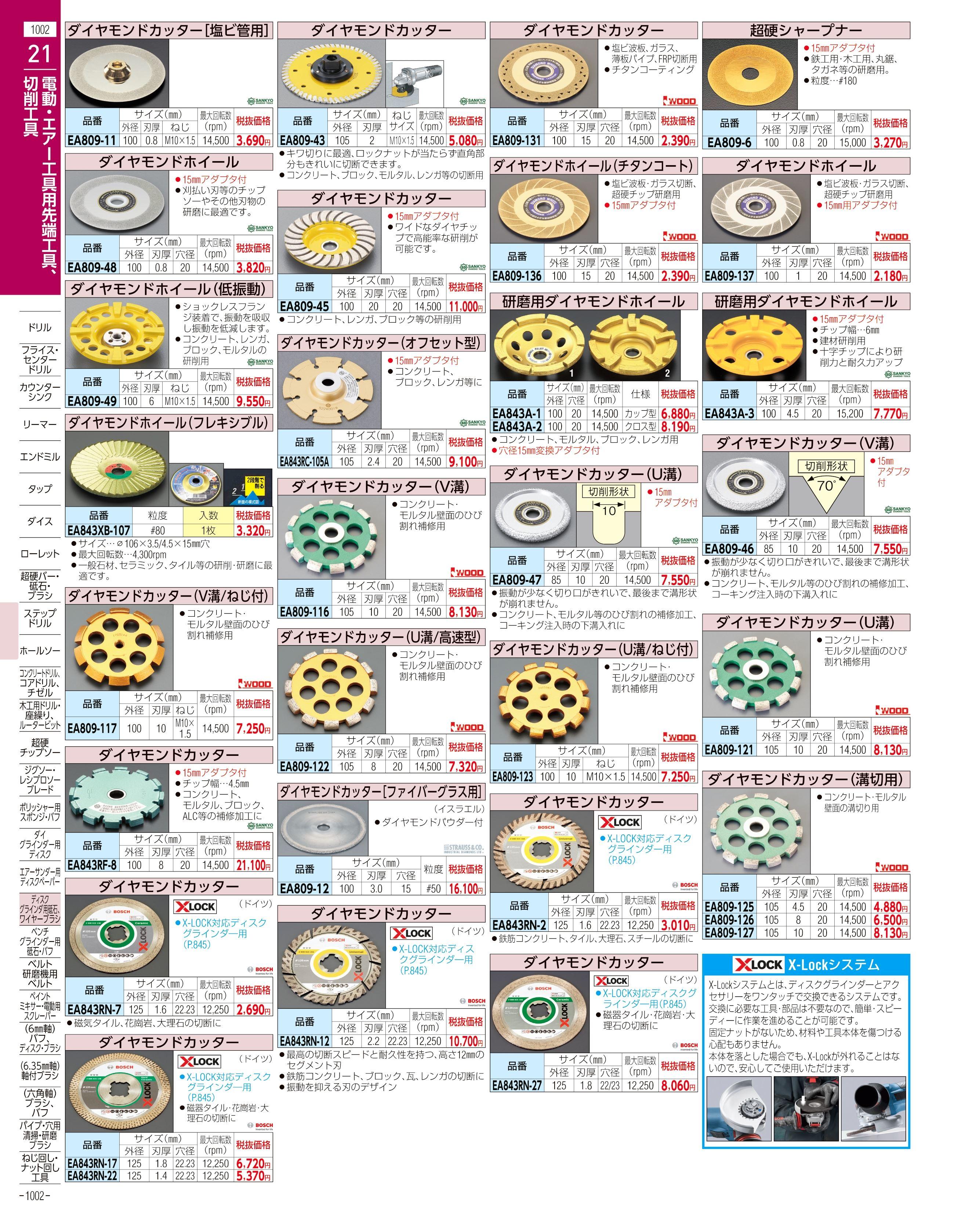 エスコ便利カタログ1002ページ