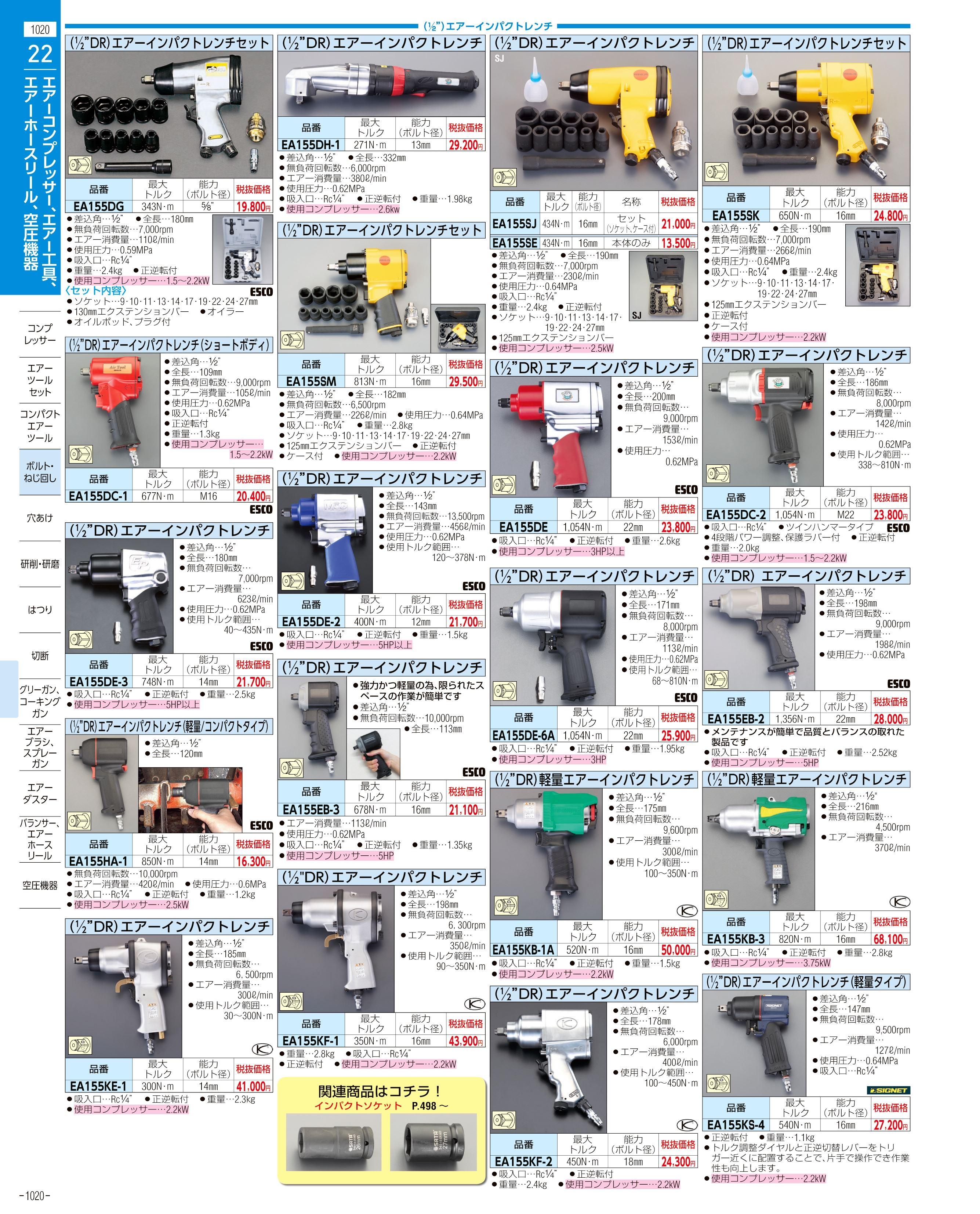 エスコ便利カタログ1020ページ