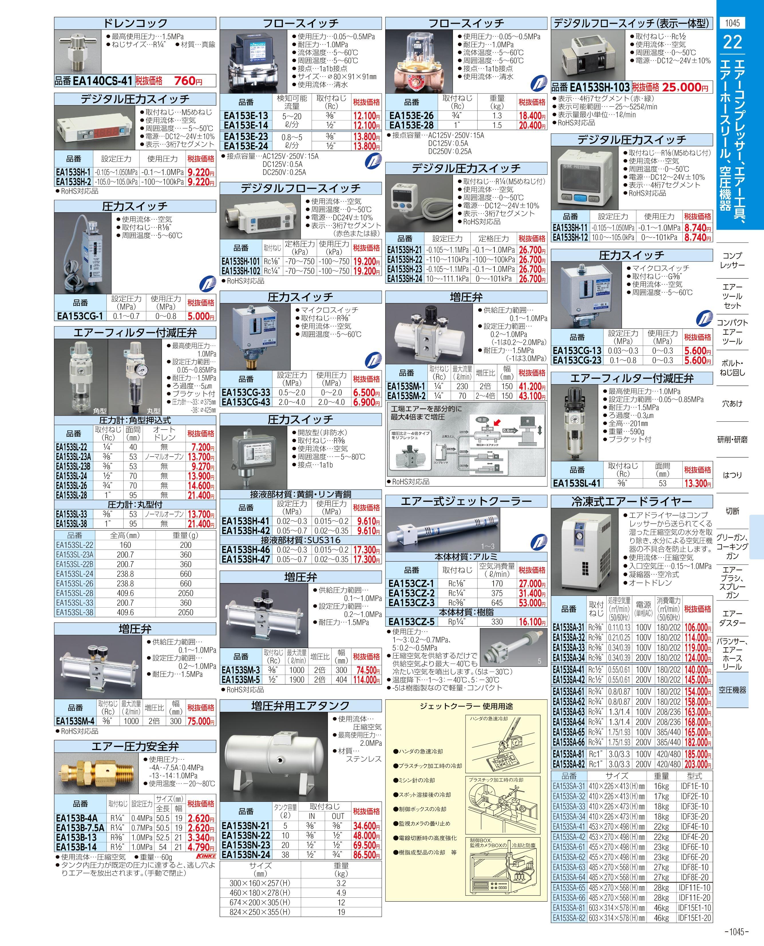 エスコ便利カタログ1045ページ