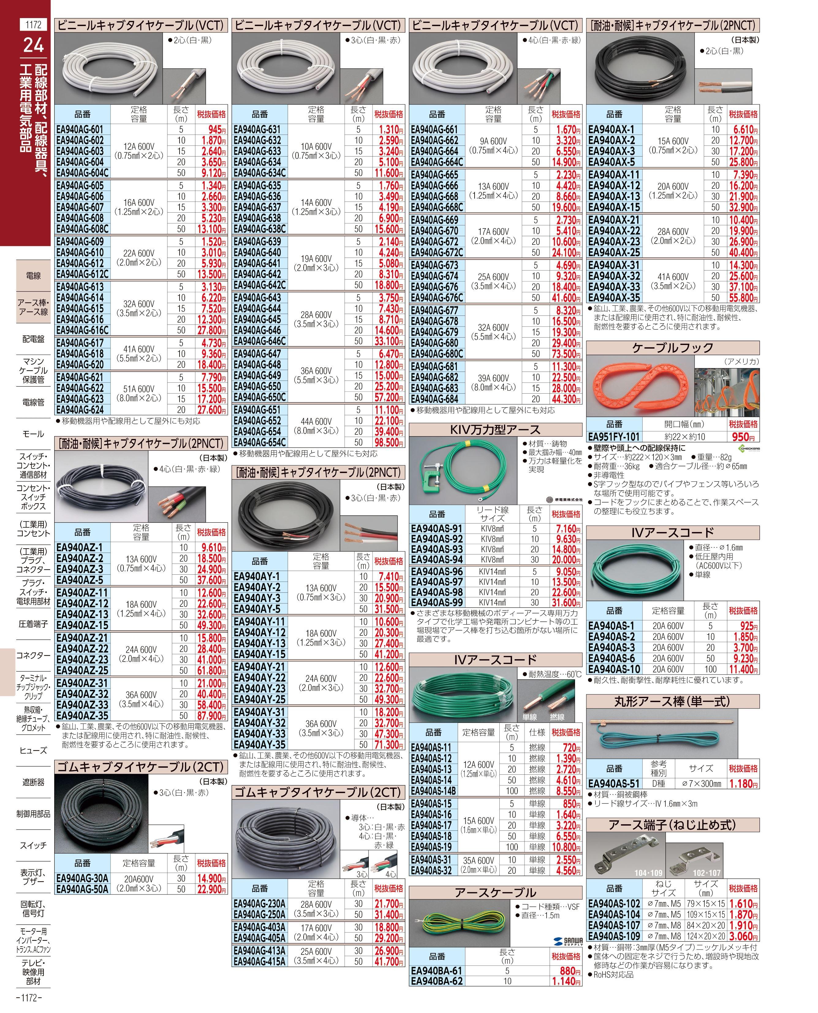 エスコ便利カタログ1172ページ