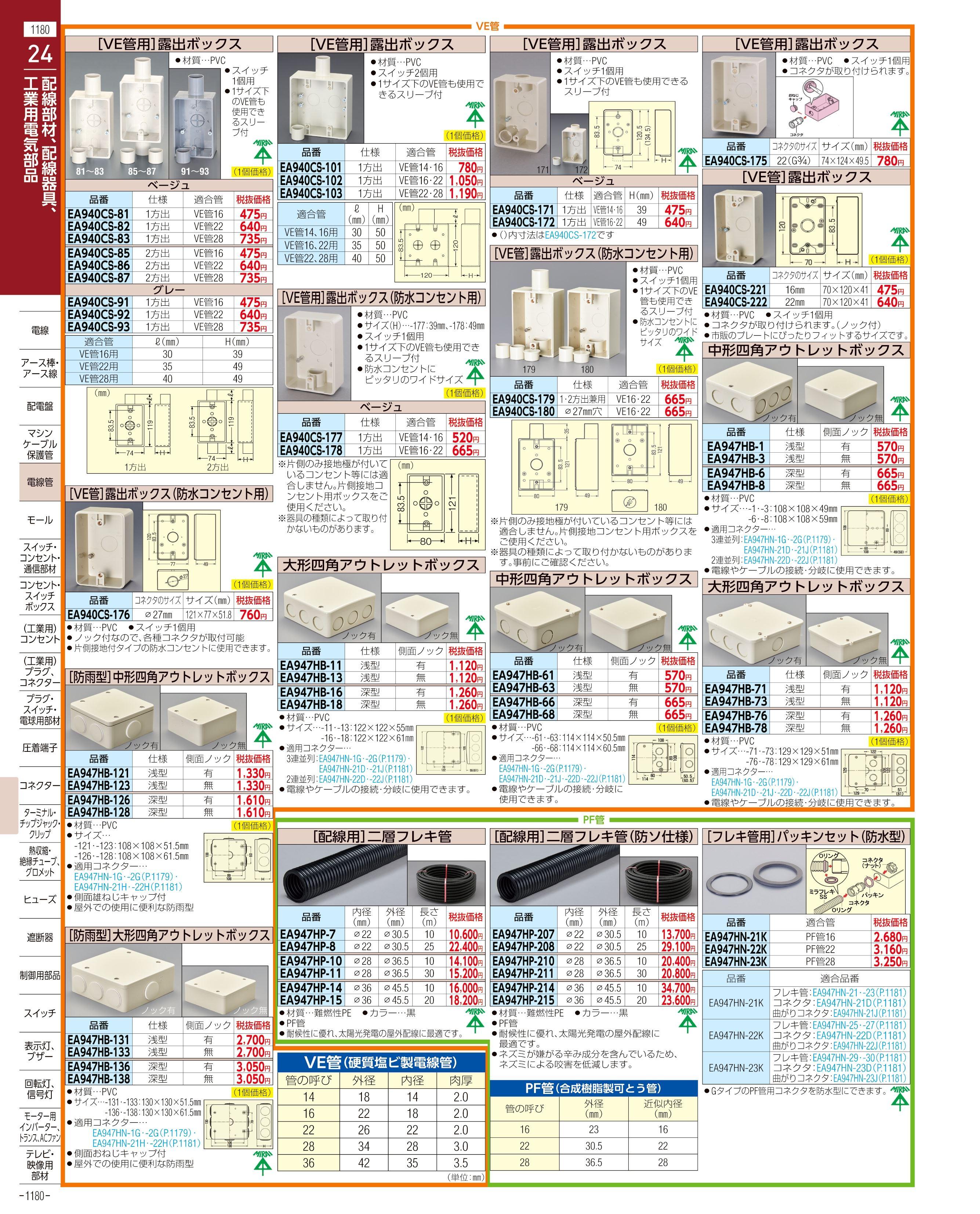 エスコ便利カタログ1180ページ