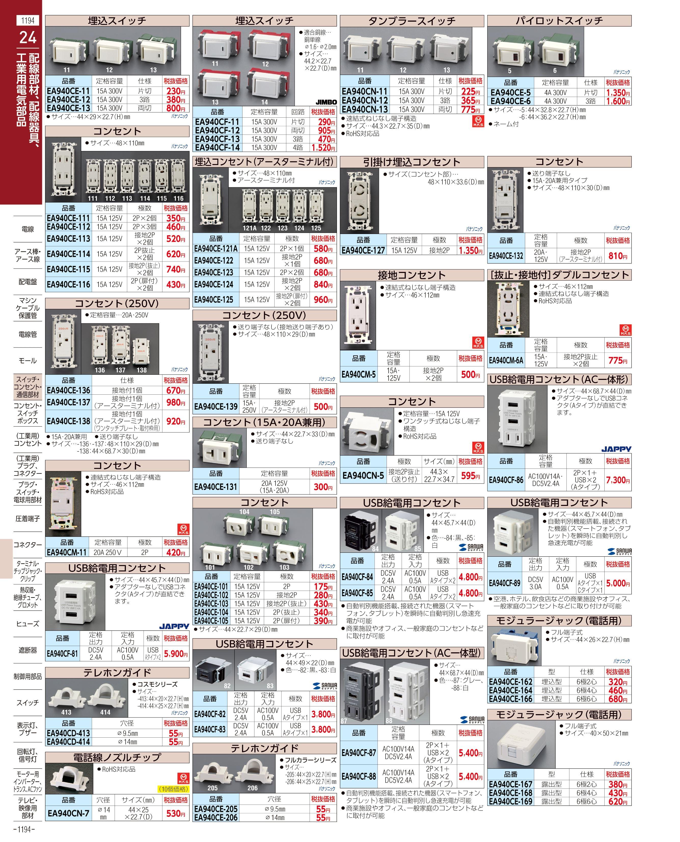 エスコ便利カタログ1194ページ
