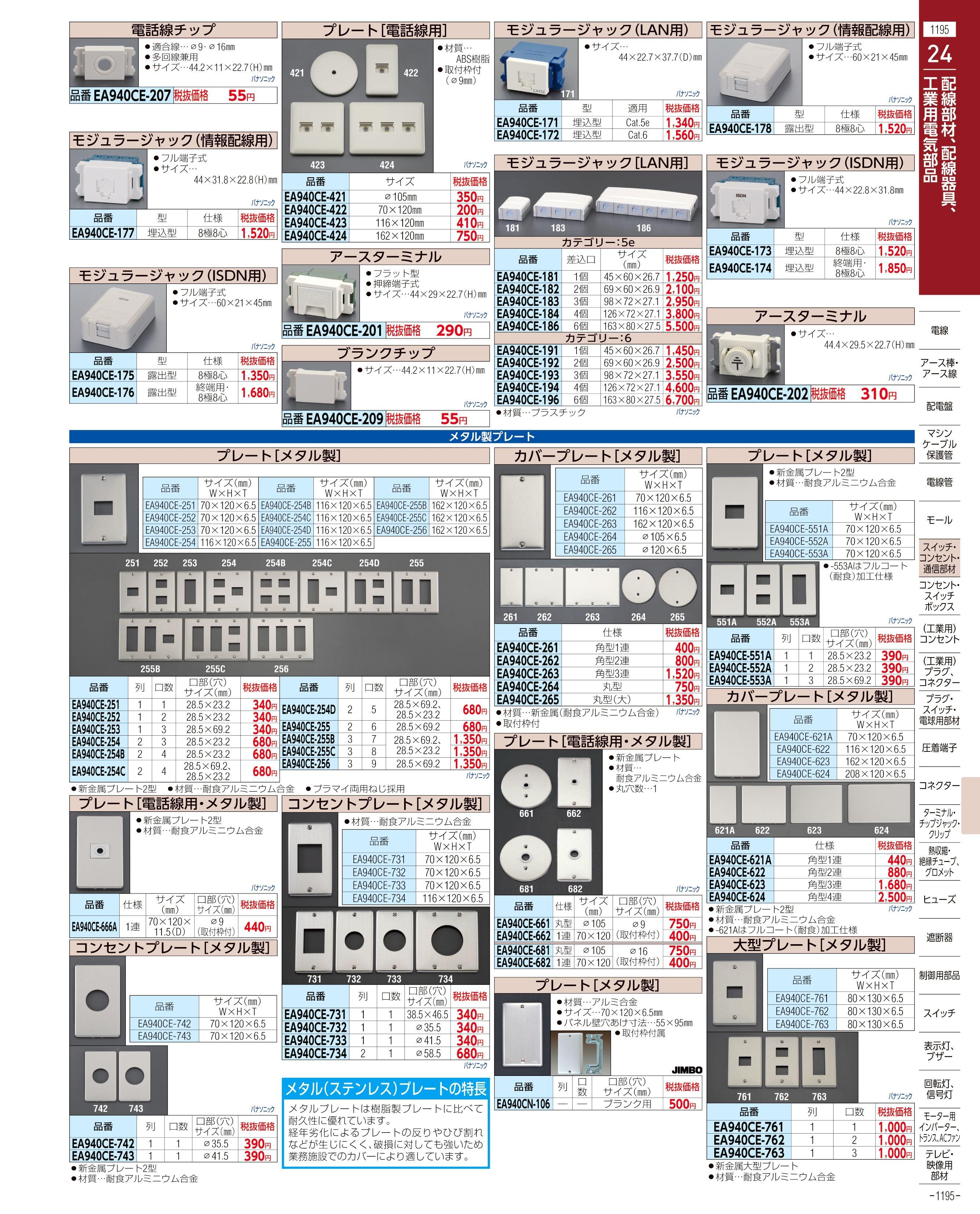 エスコ便利カタログ1195ページ