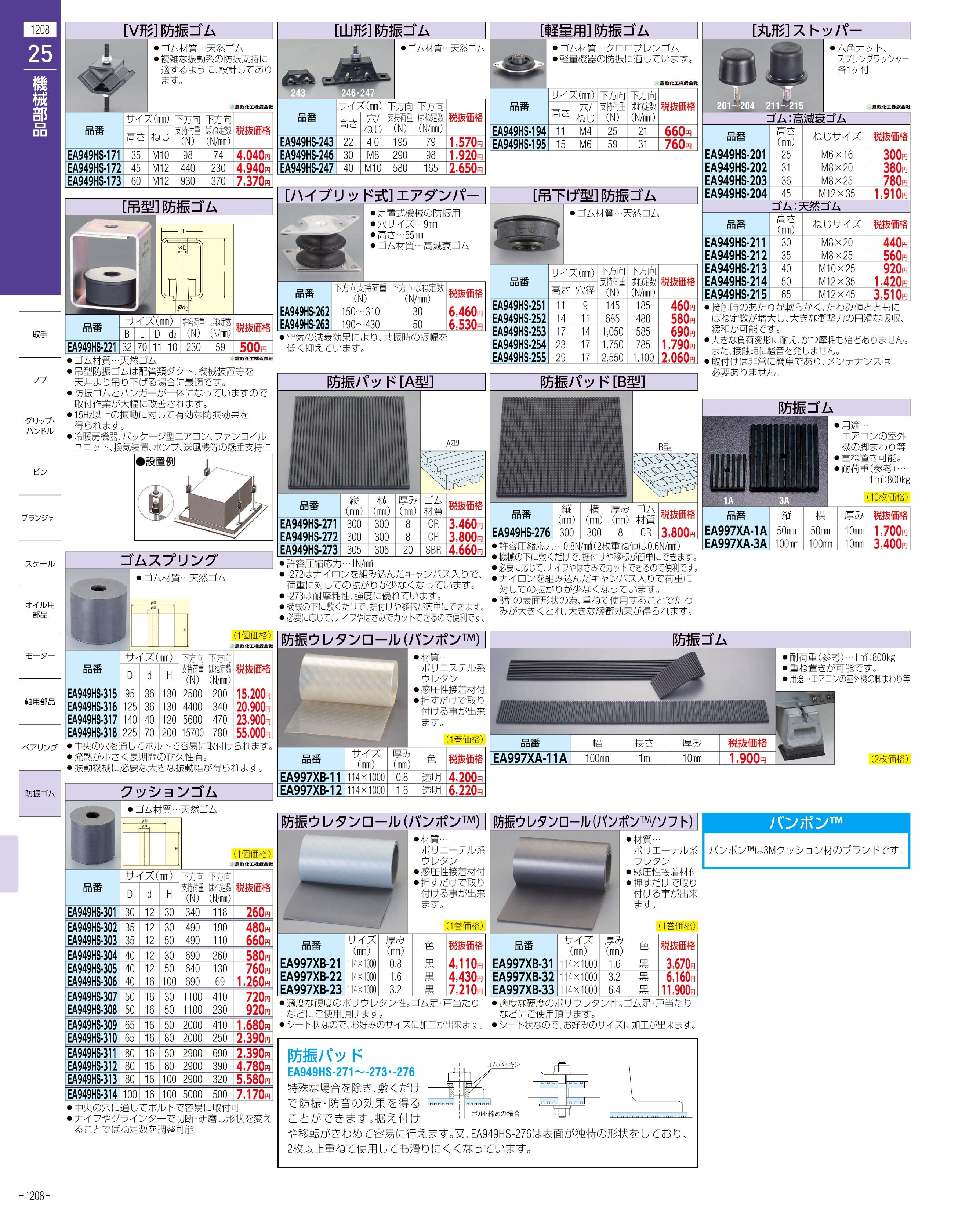 エスコ便利カタログ1208ページ