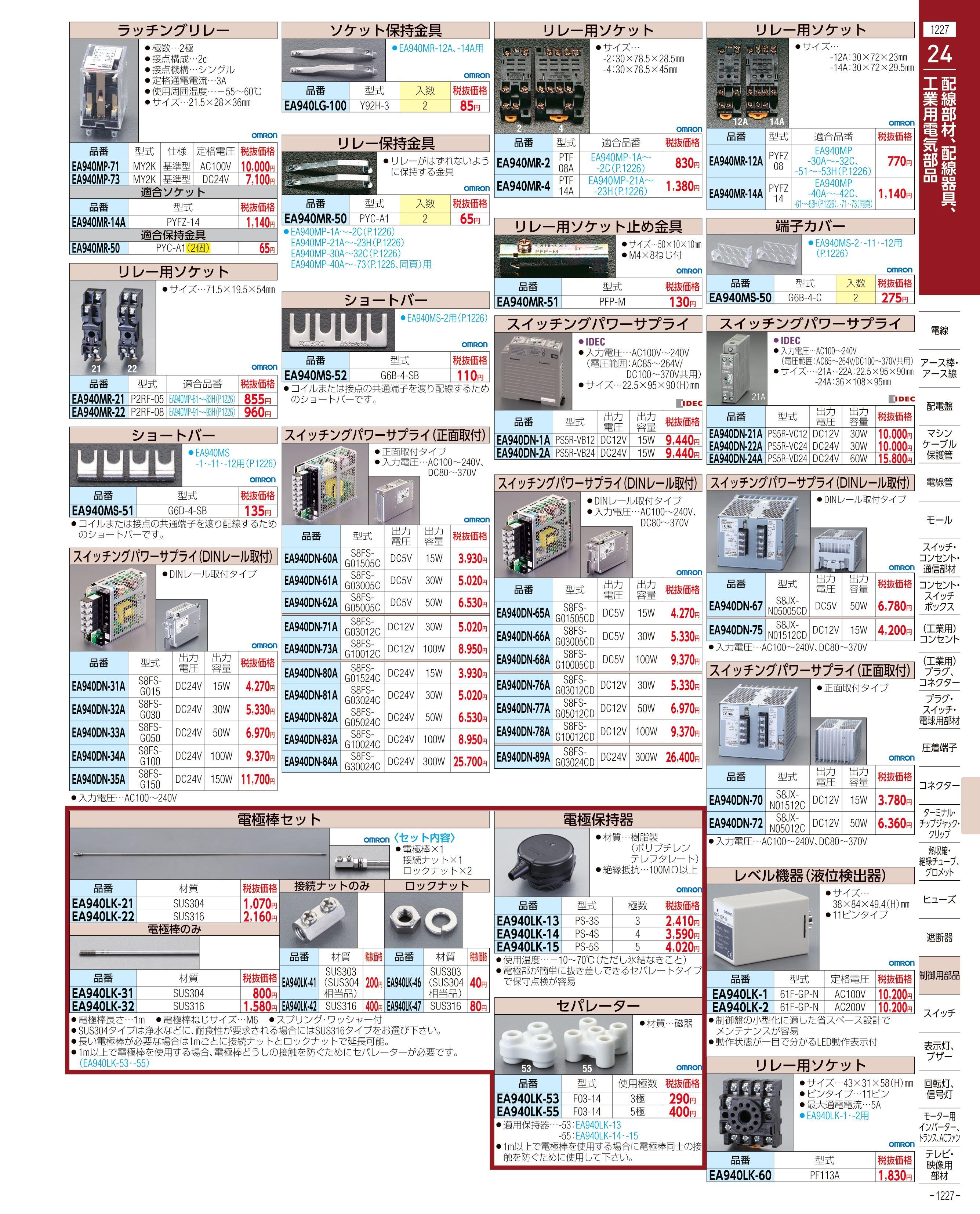 エスコ便利カタログ1227ページ
