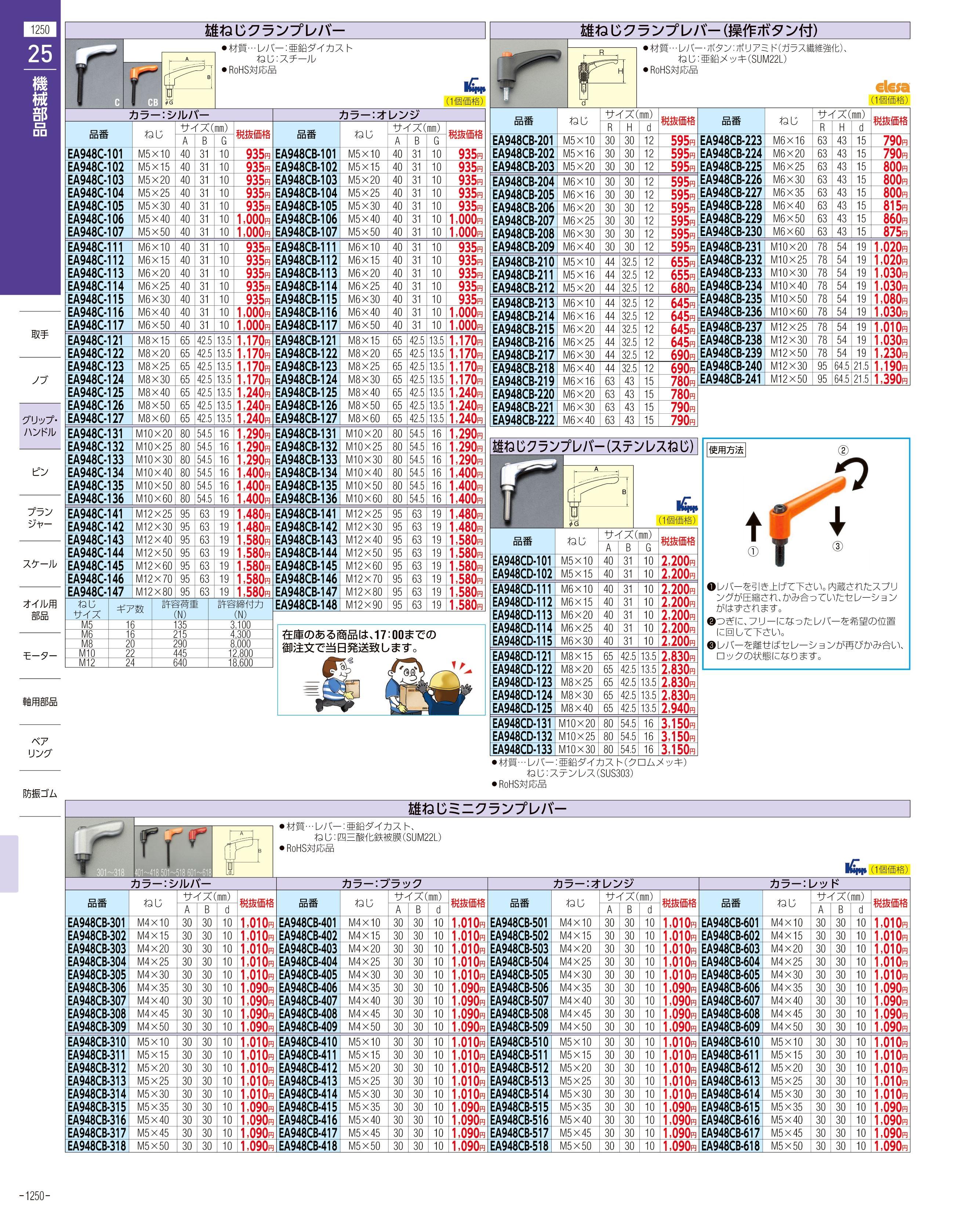 エスコ便利カタログ1250ページ