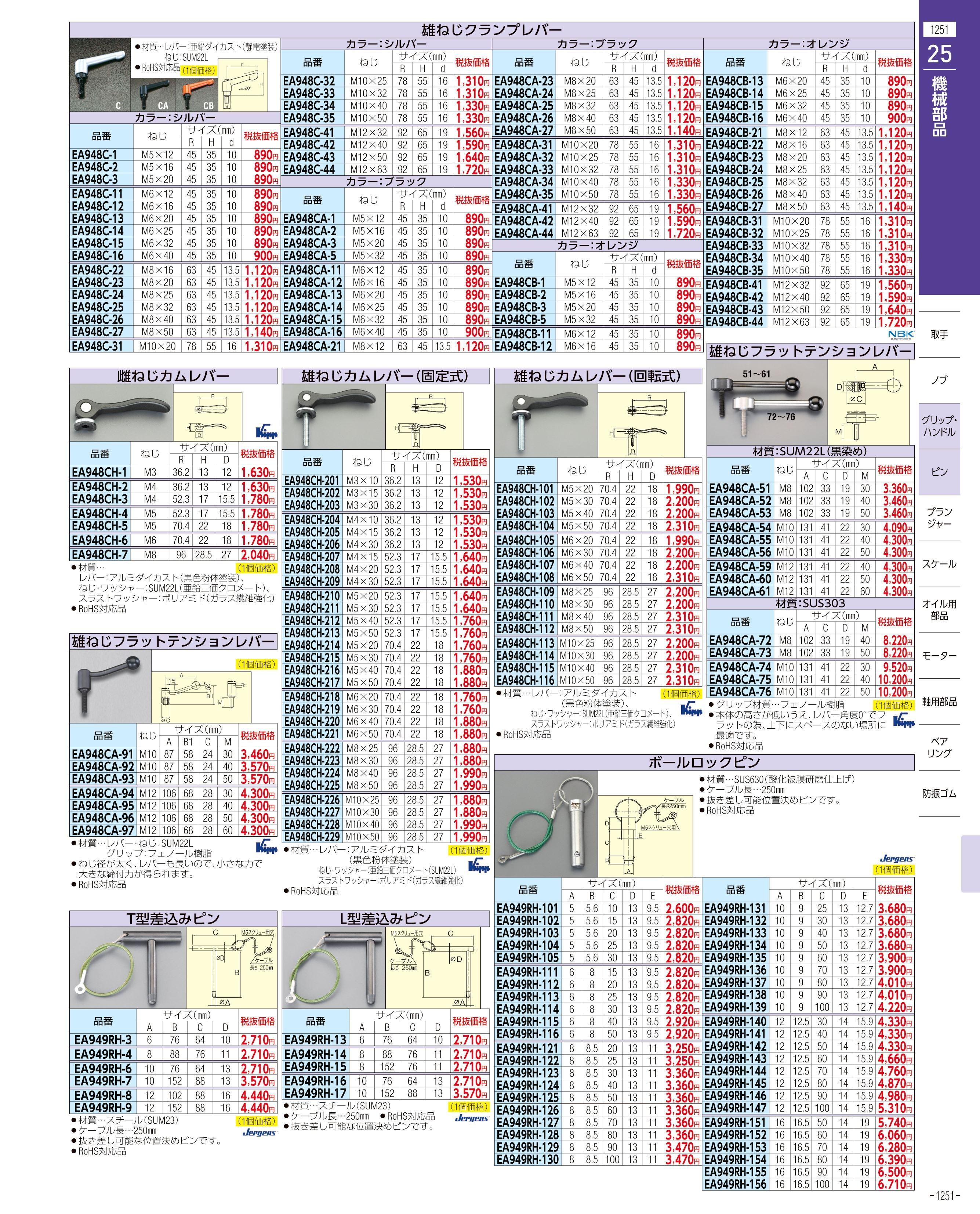 エスコ便利カタログ1251ページ