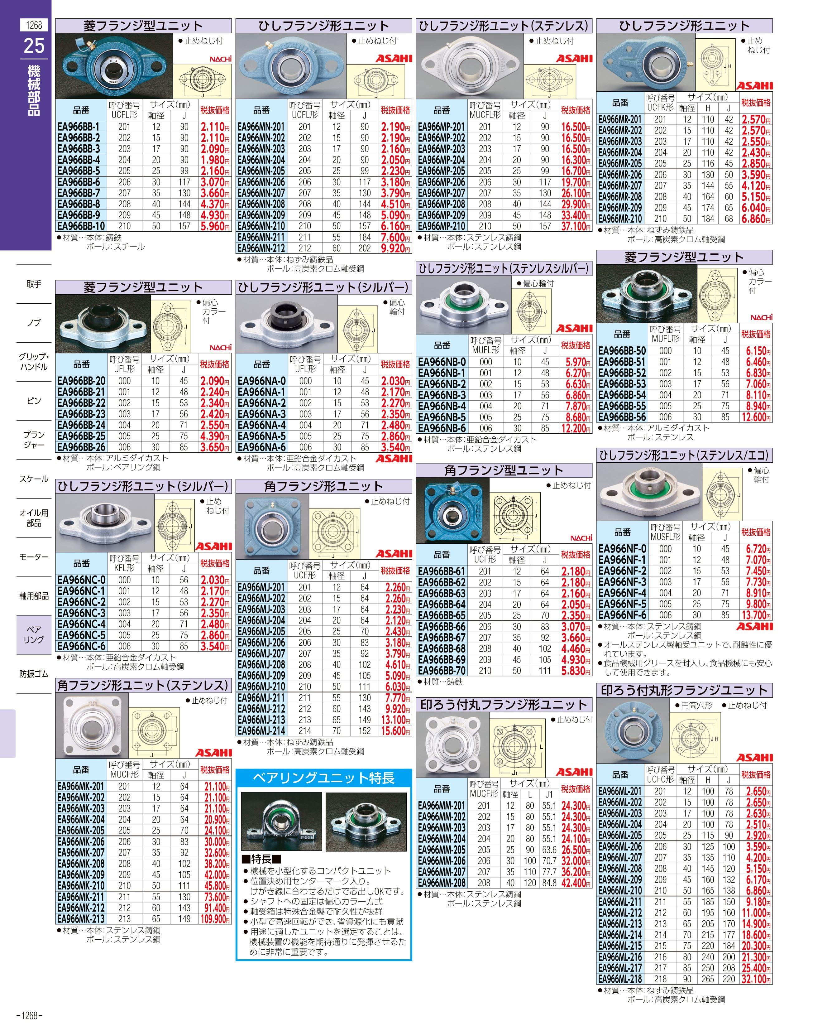 エスコ便利カタログ1268ページ