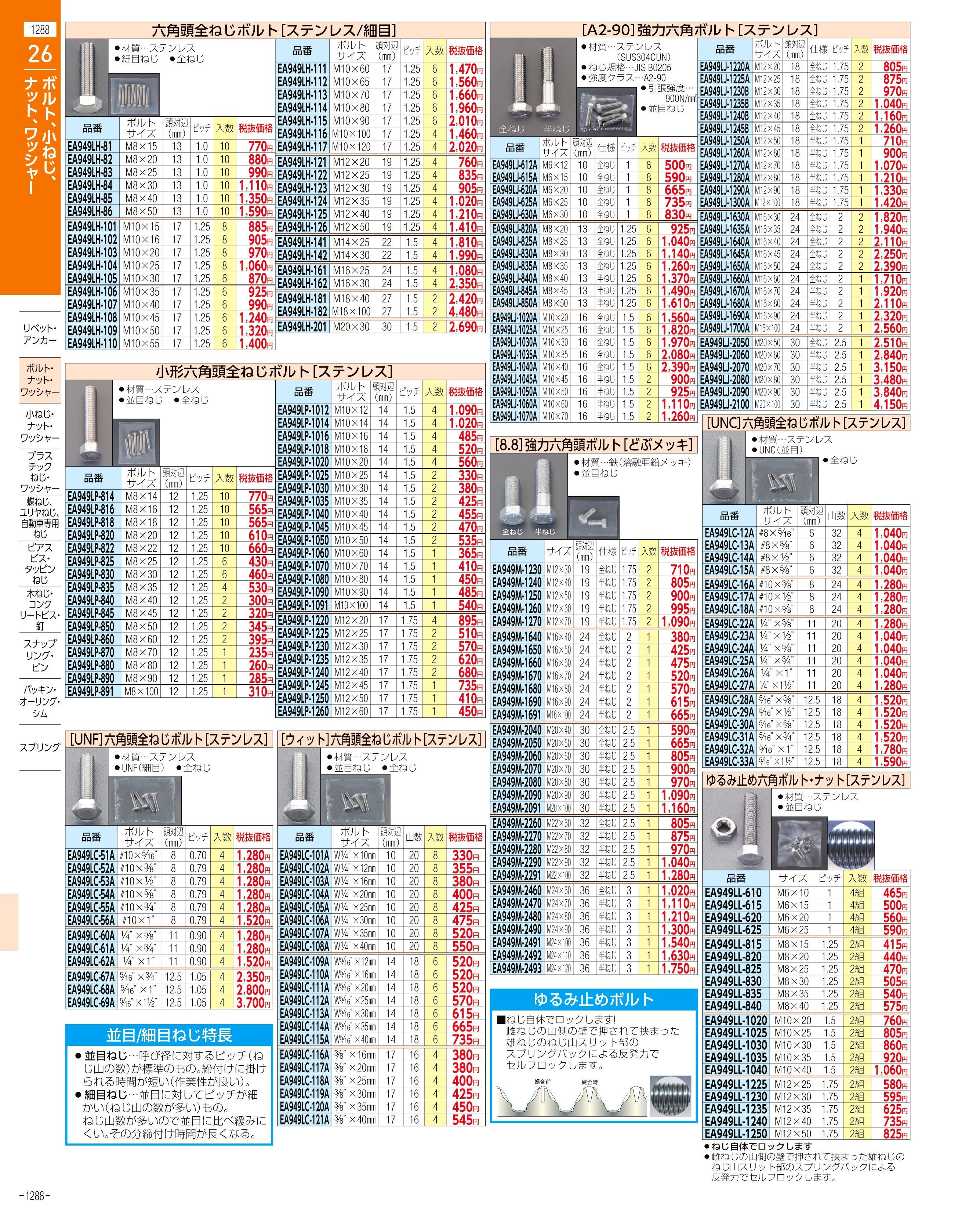 エスコ便利カタログ1288ページ