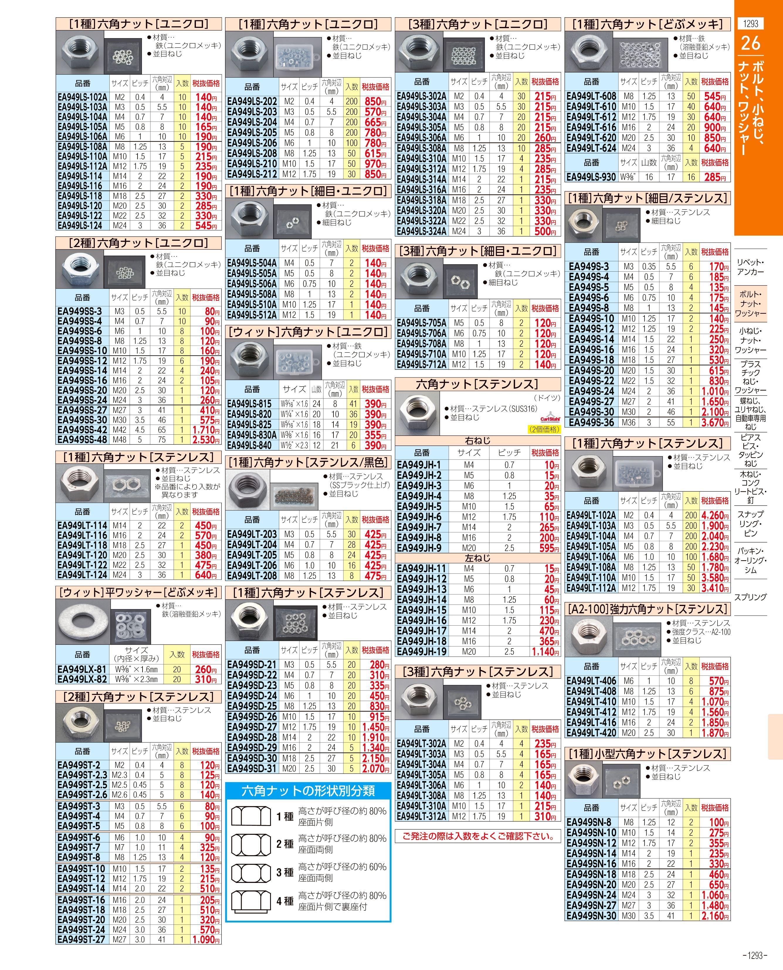 エスコ便利カタログ1293ページ