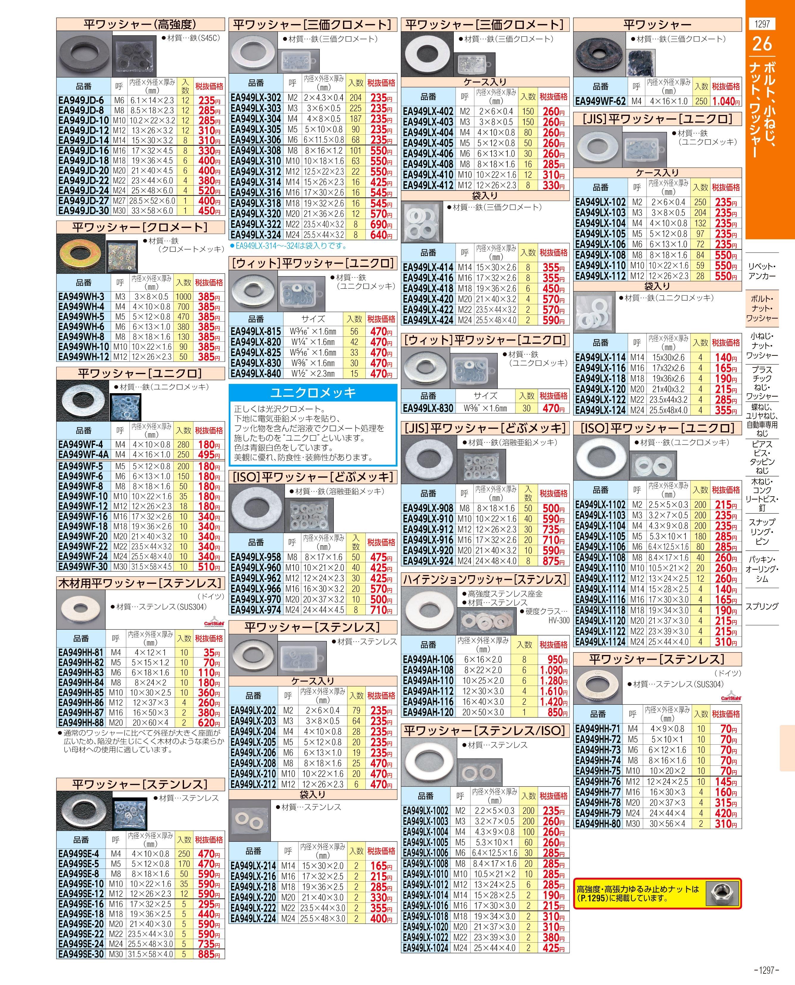 エスコ便利カタログ1297ページ