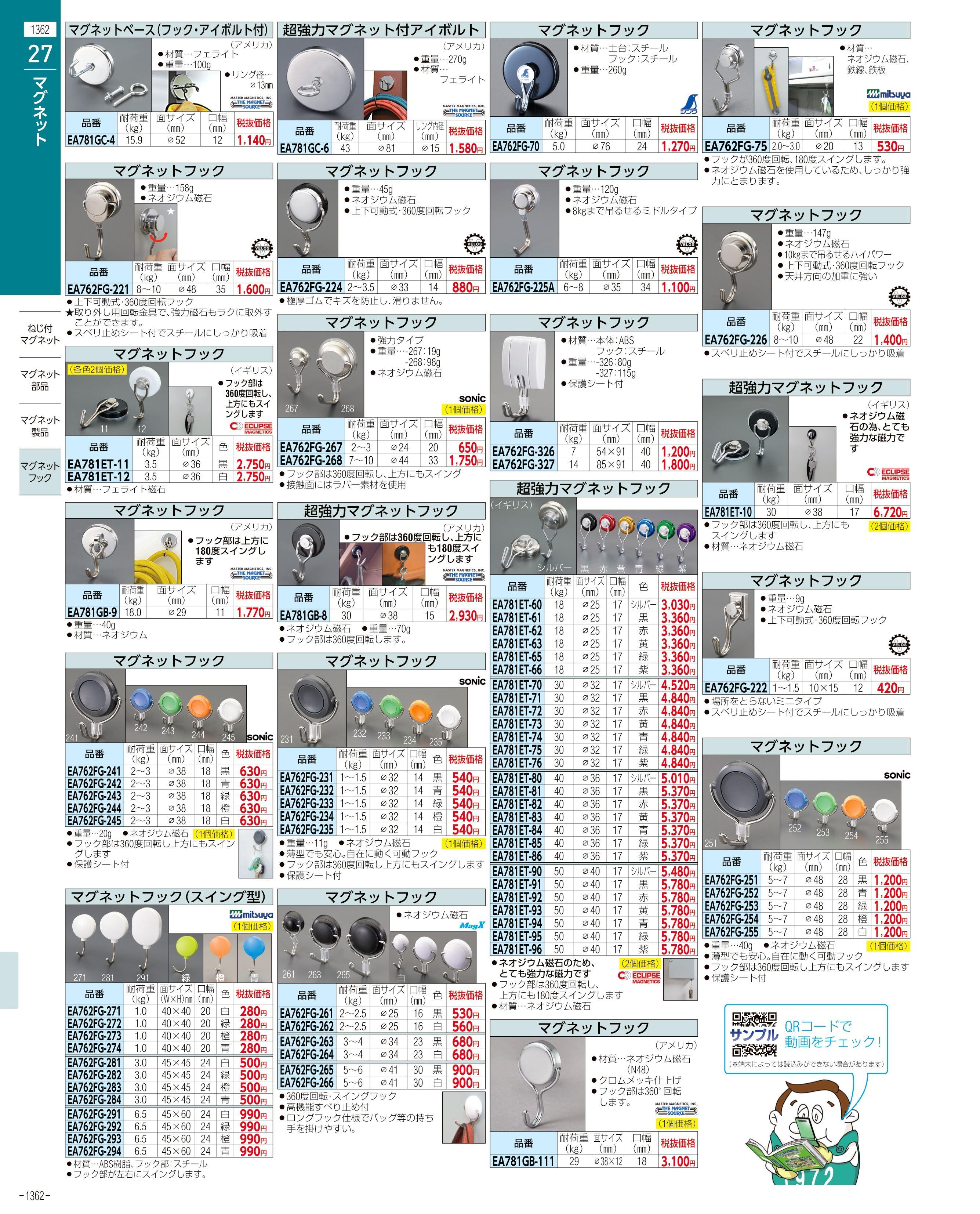エスコ便利カタログ1362ページ