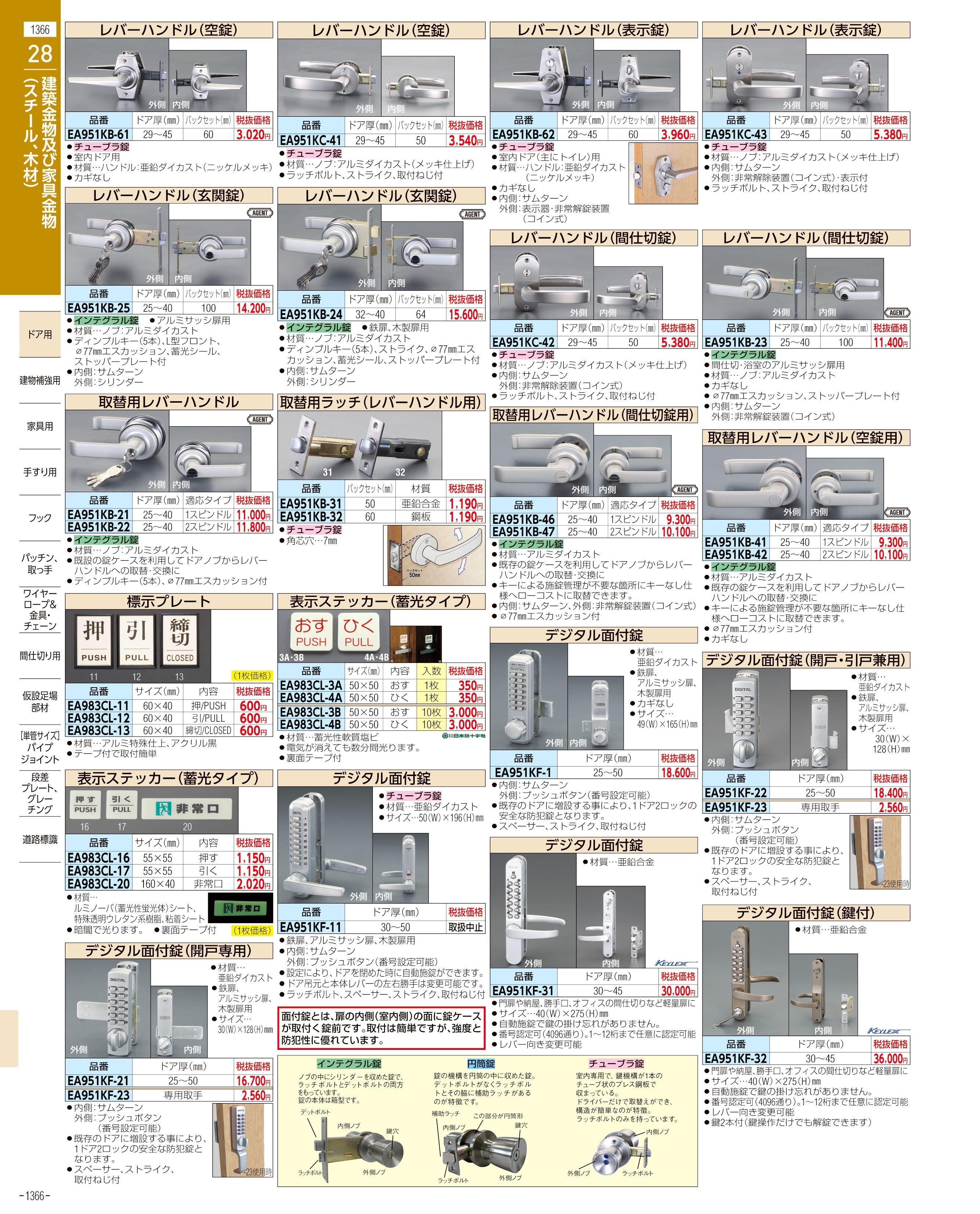 エスコ便利カタログ1366ページ