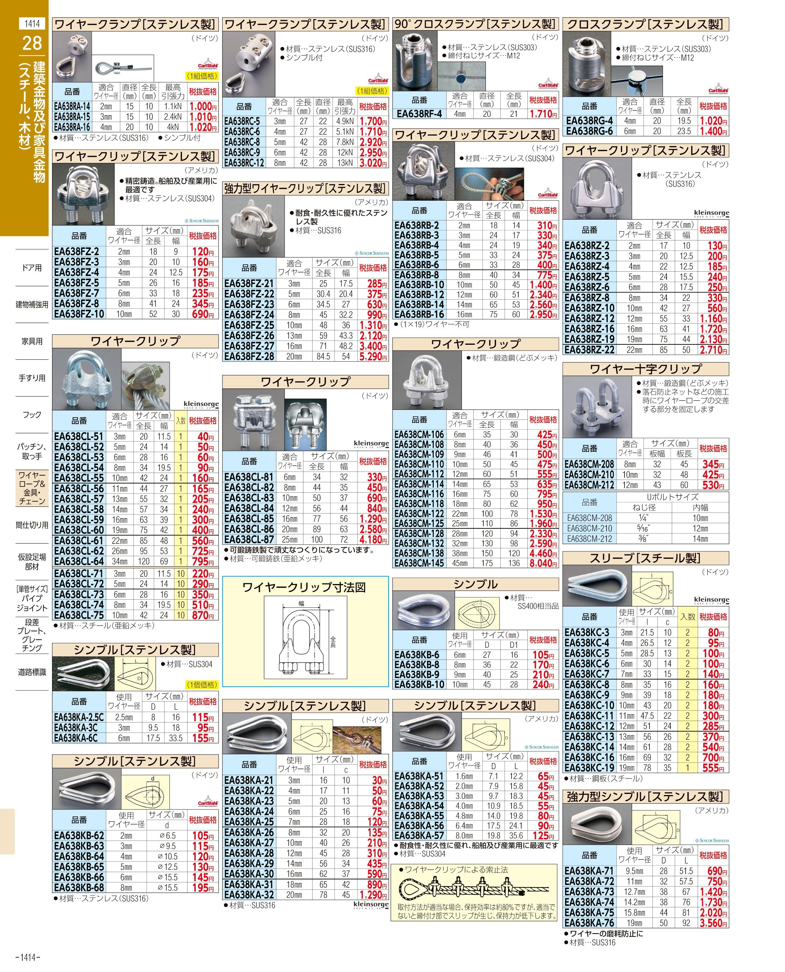 エスコ便利カタログ1414ページ