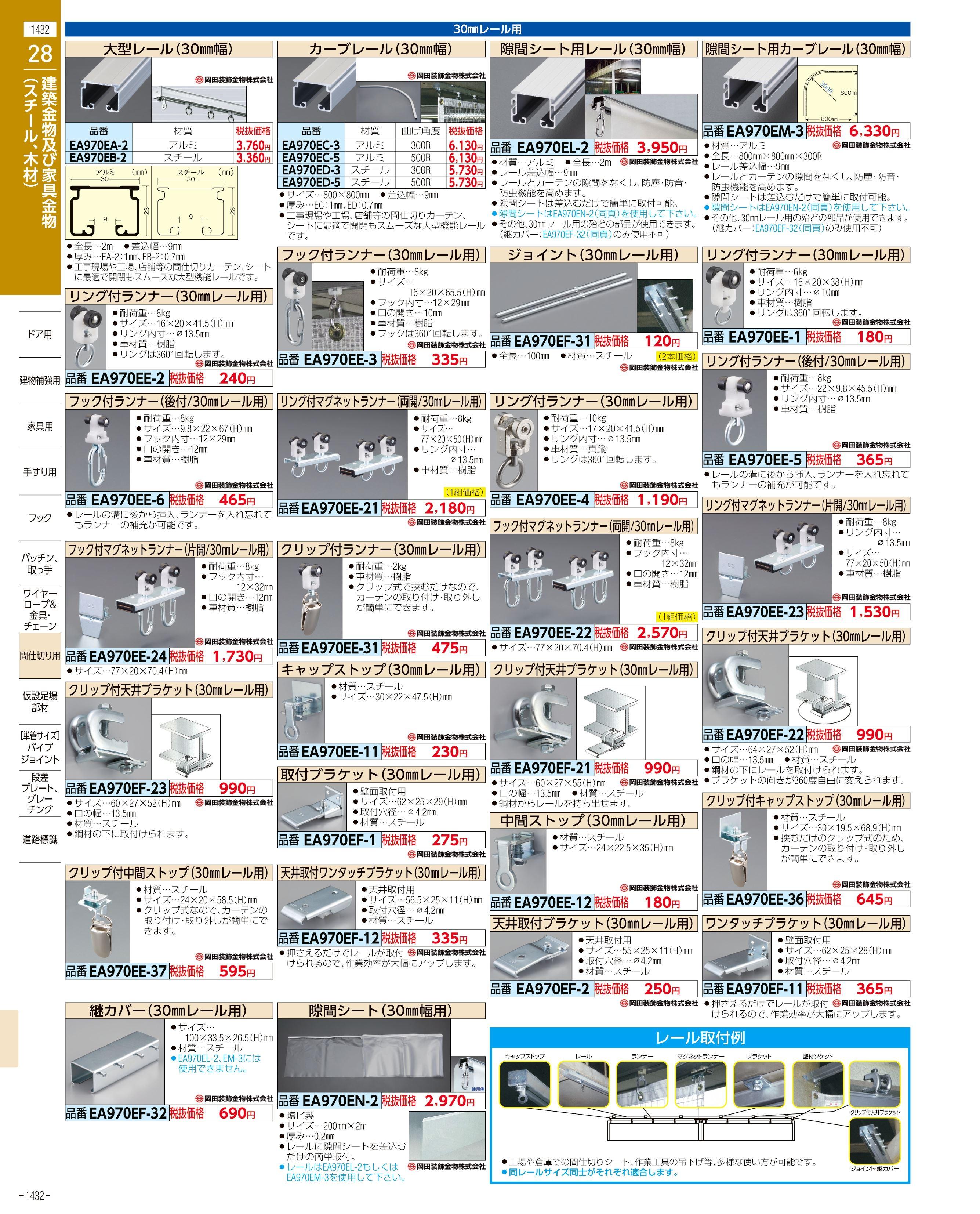 エスコ便利カタログ1432ページ