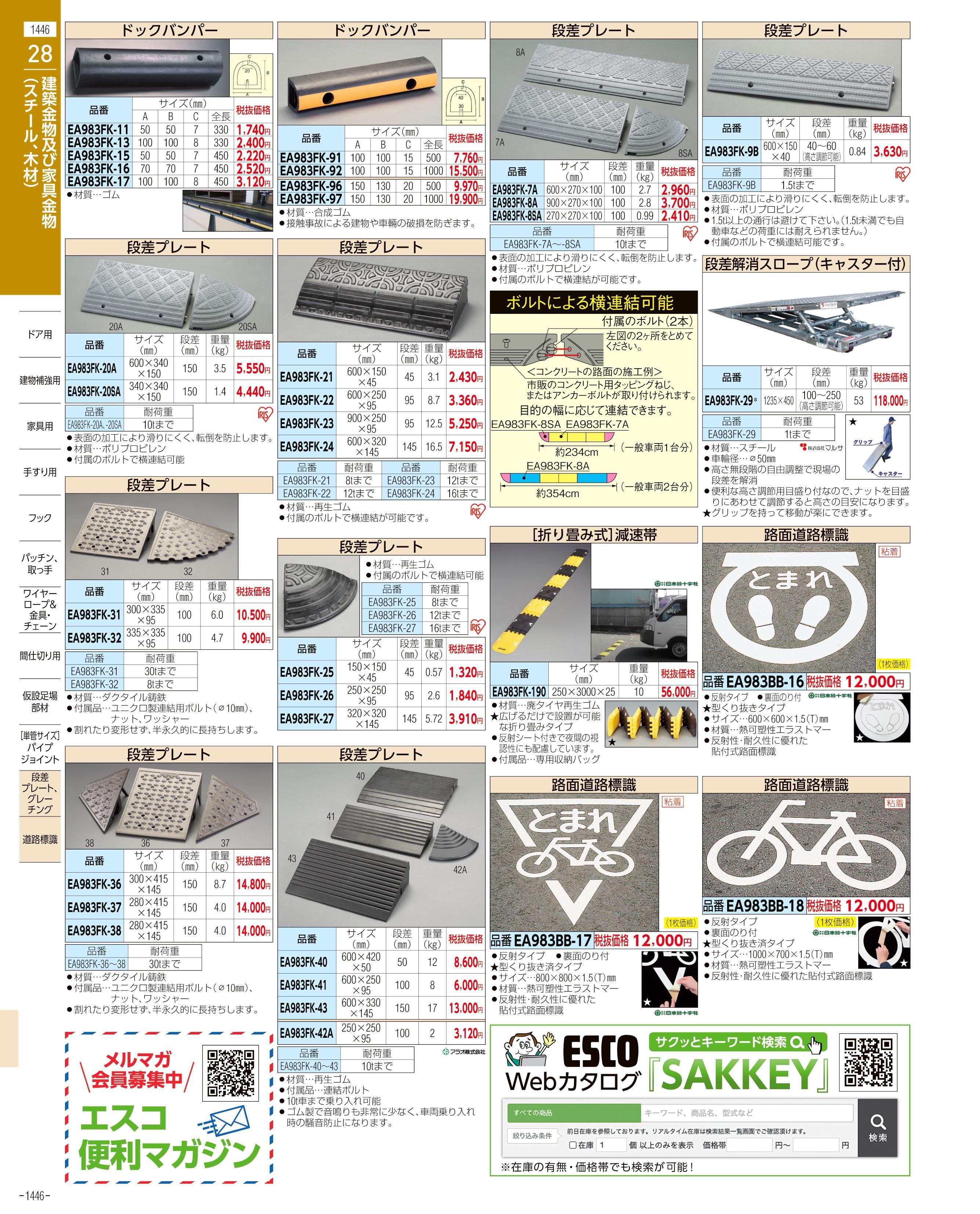 エスコ便利カタログ1446ページ