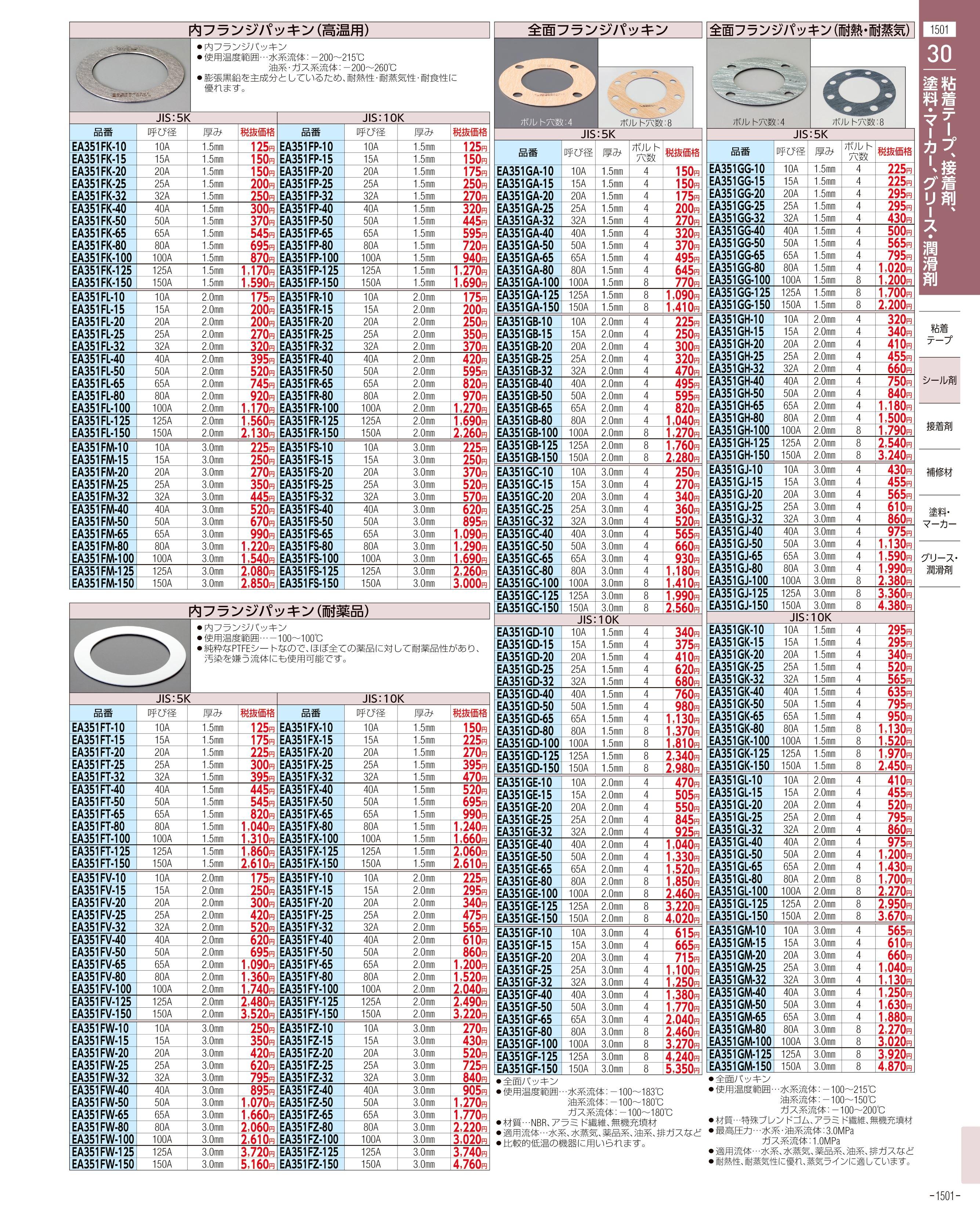 エスコ便利カタログ1501ページ