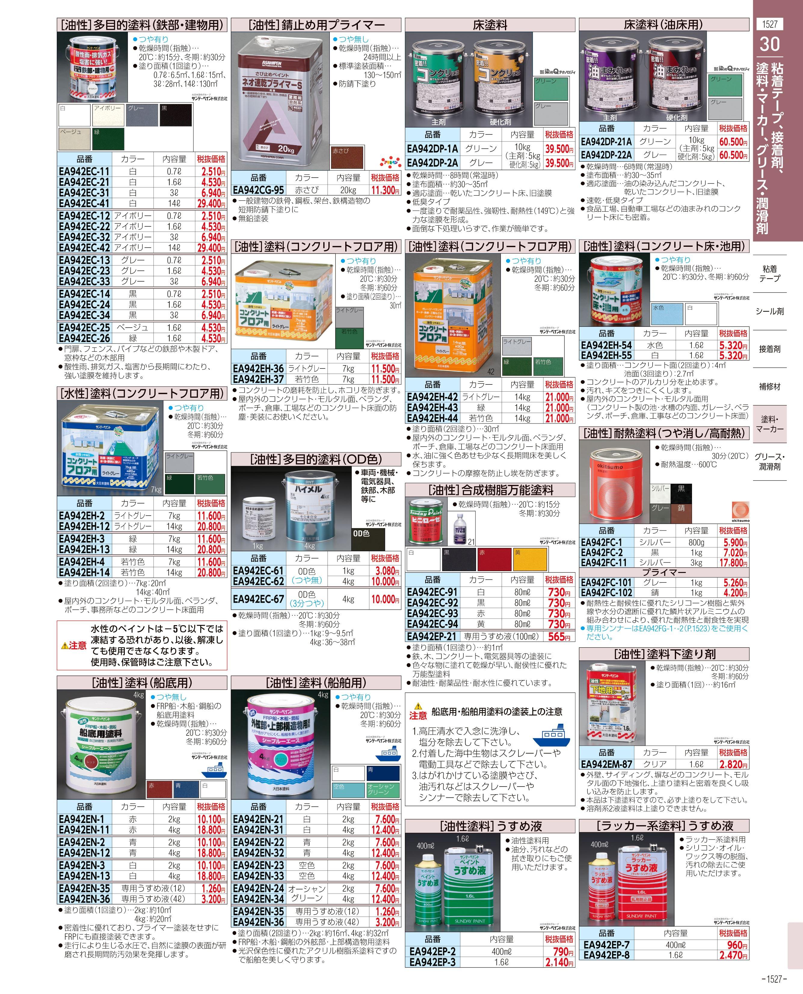 エスコ便利カタログ1527ページ
