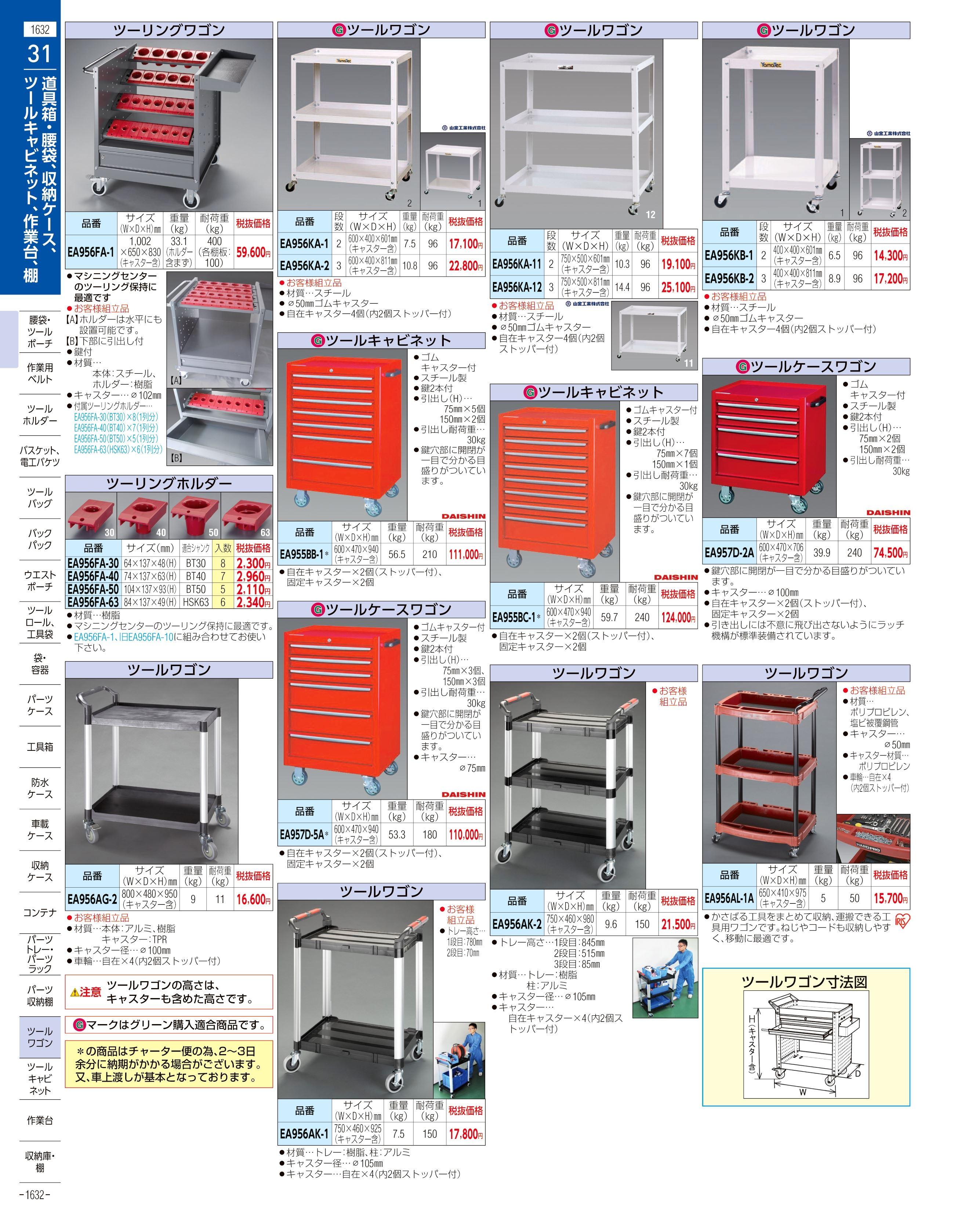エスコ便利カタログ1632ページ