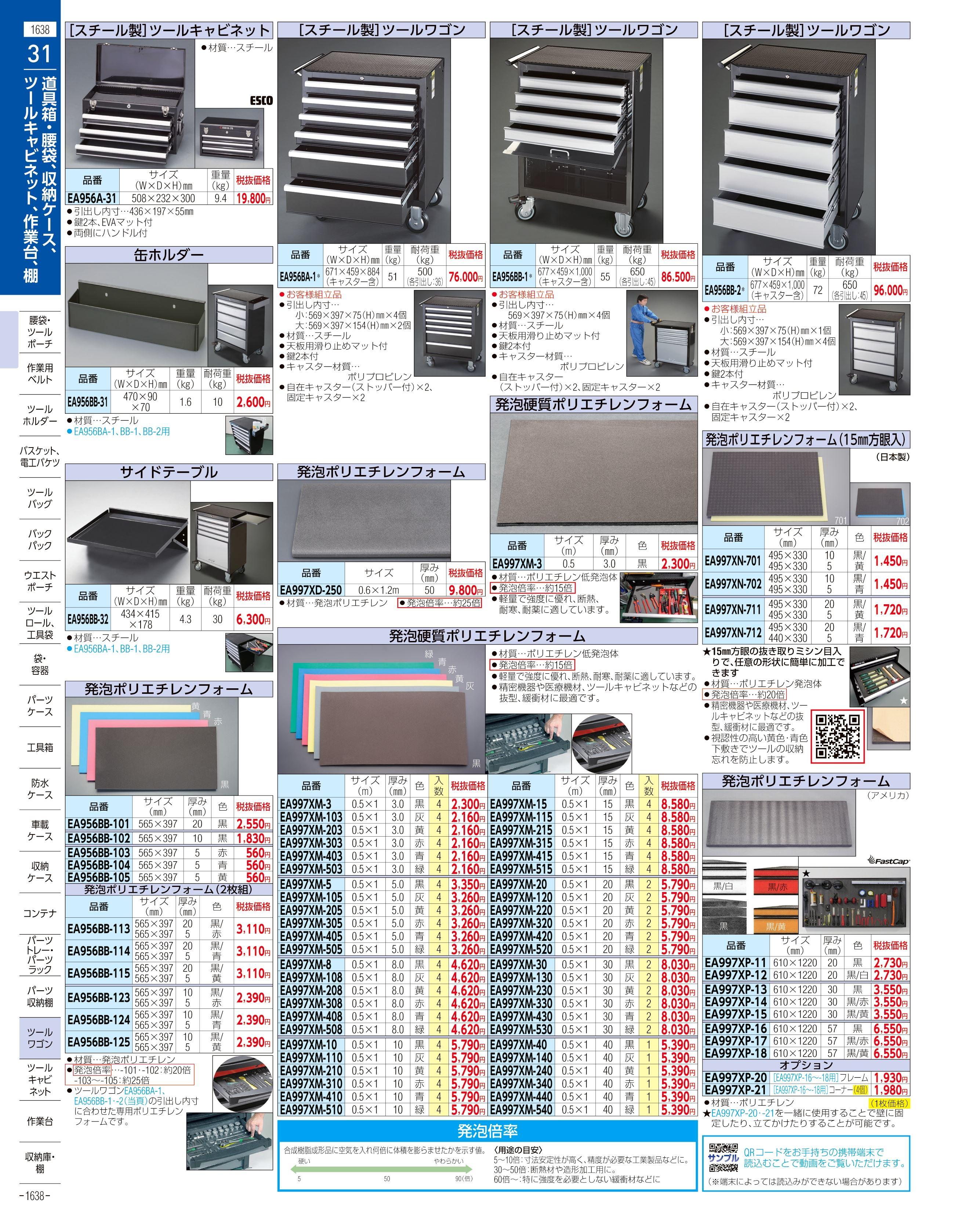 エスコ便利カタログ1638ページ